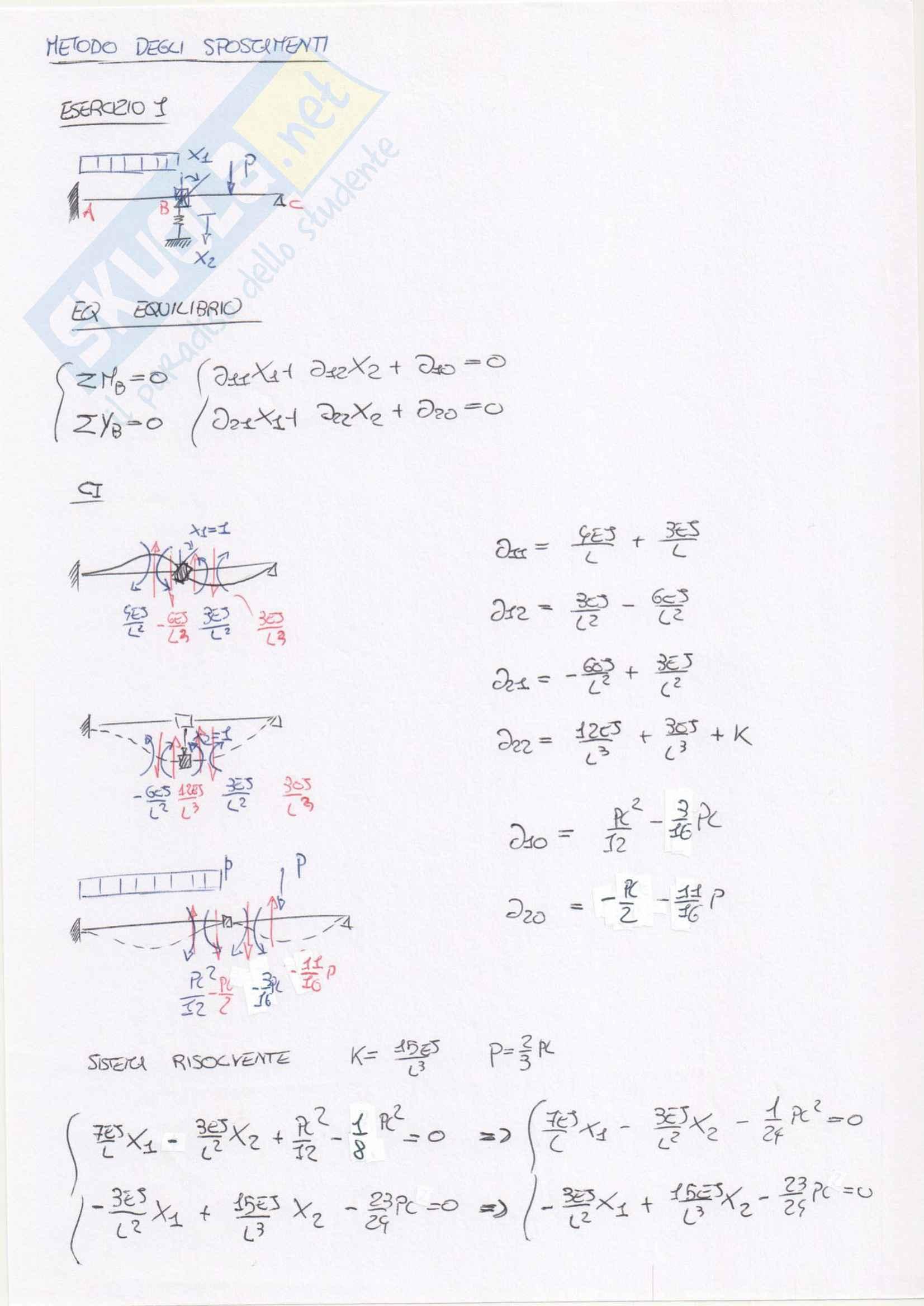 Esercizi svolti su telai iperstatici Pag. 51