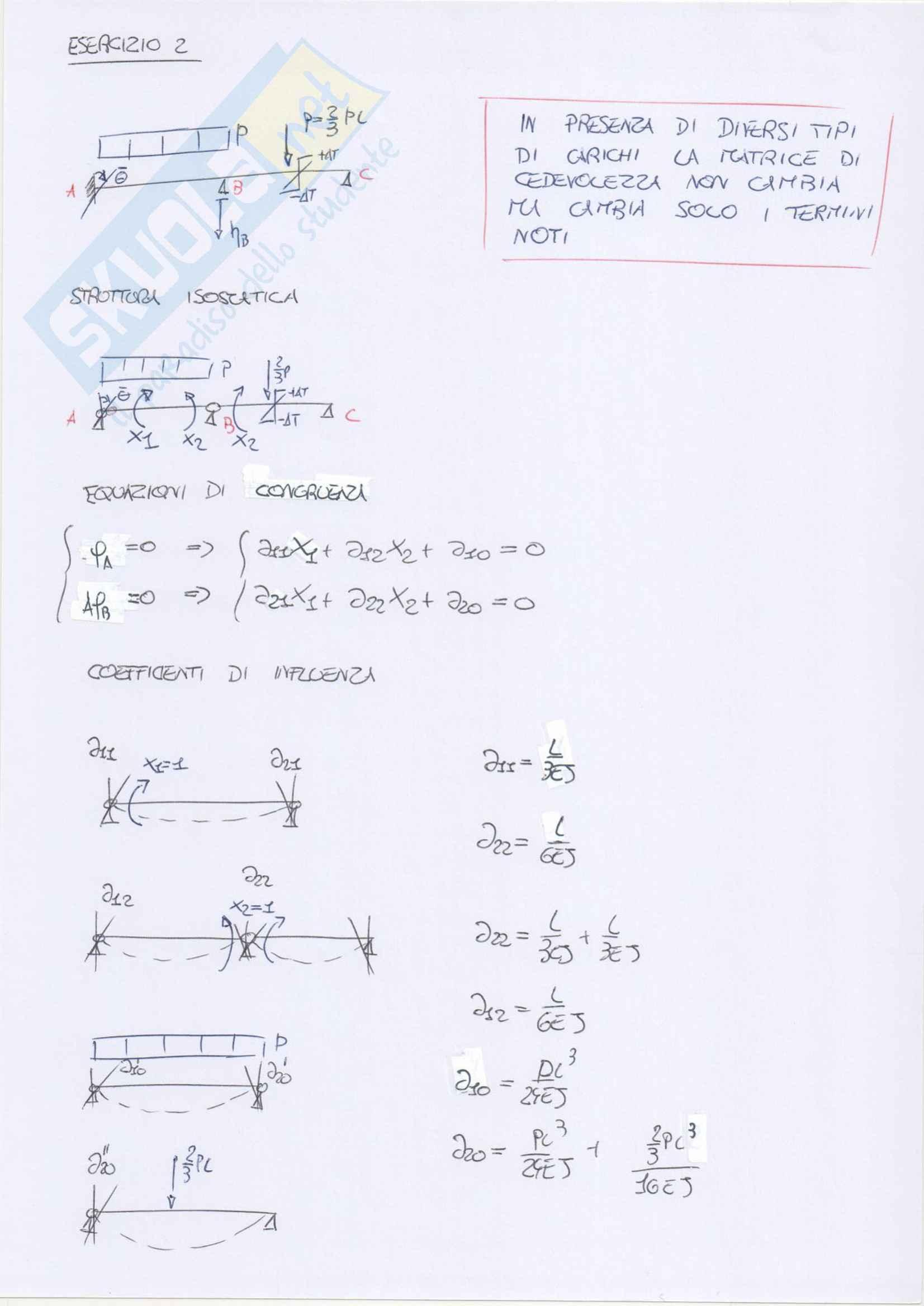 Esercizi svolti su telai iperstatici Pag. 6