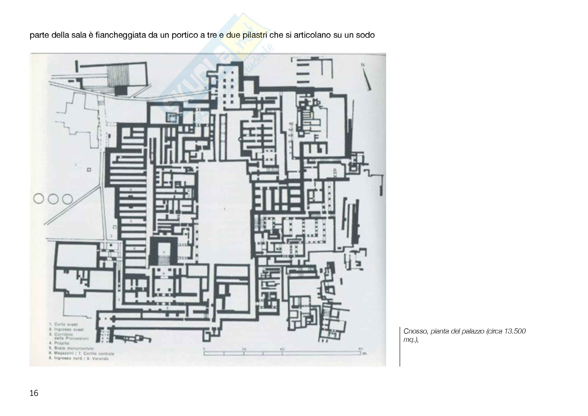 Architettura Greca - Appunti parte 1 Pag. 16