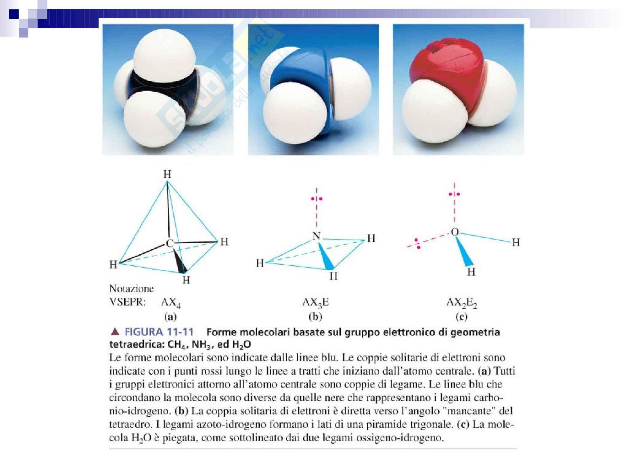 Nozione di Legame chimico in chimica Pag. 31