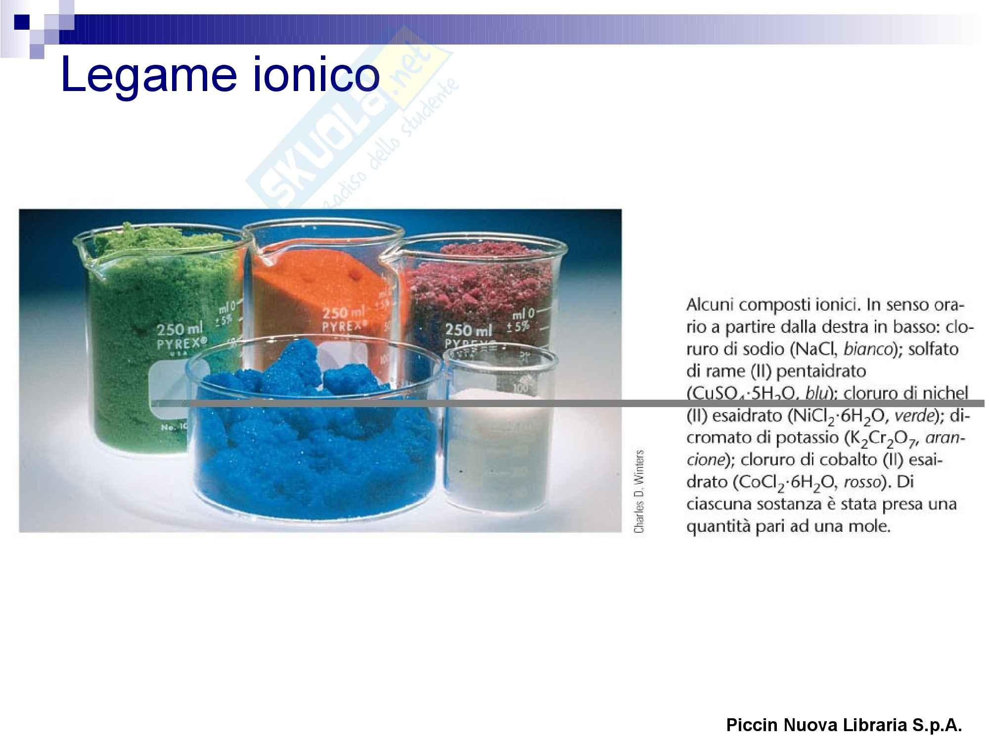 Legame chimico Pag. 6