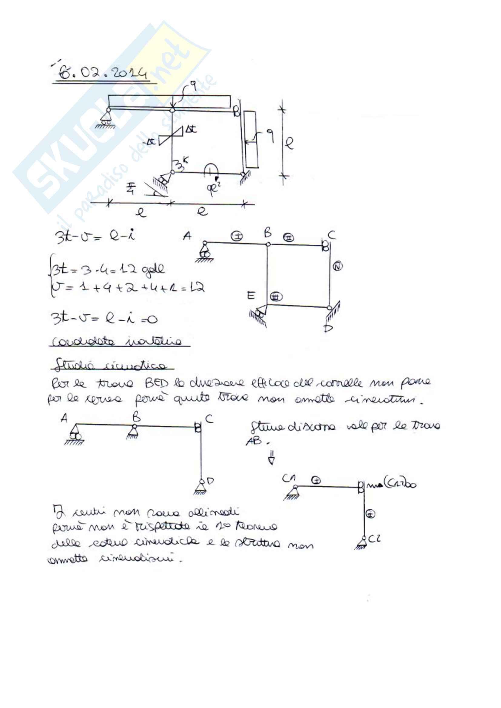 Esercizi scienza delle costruzioni