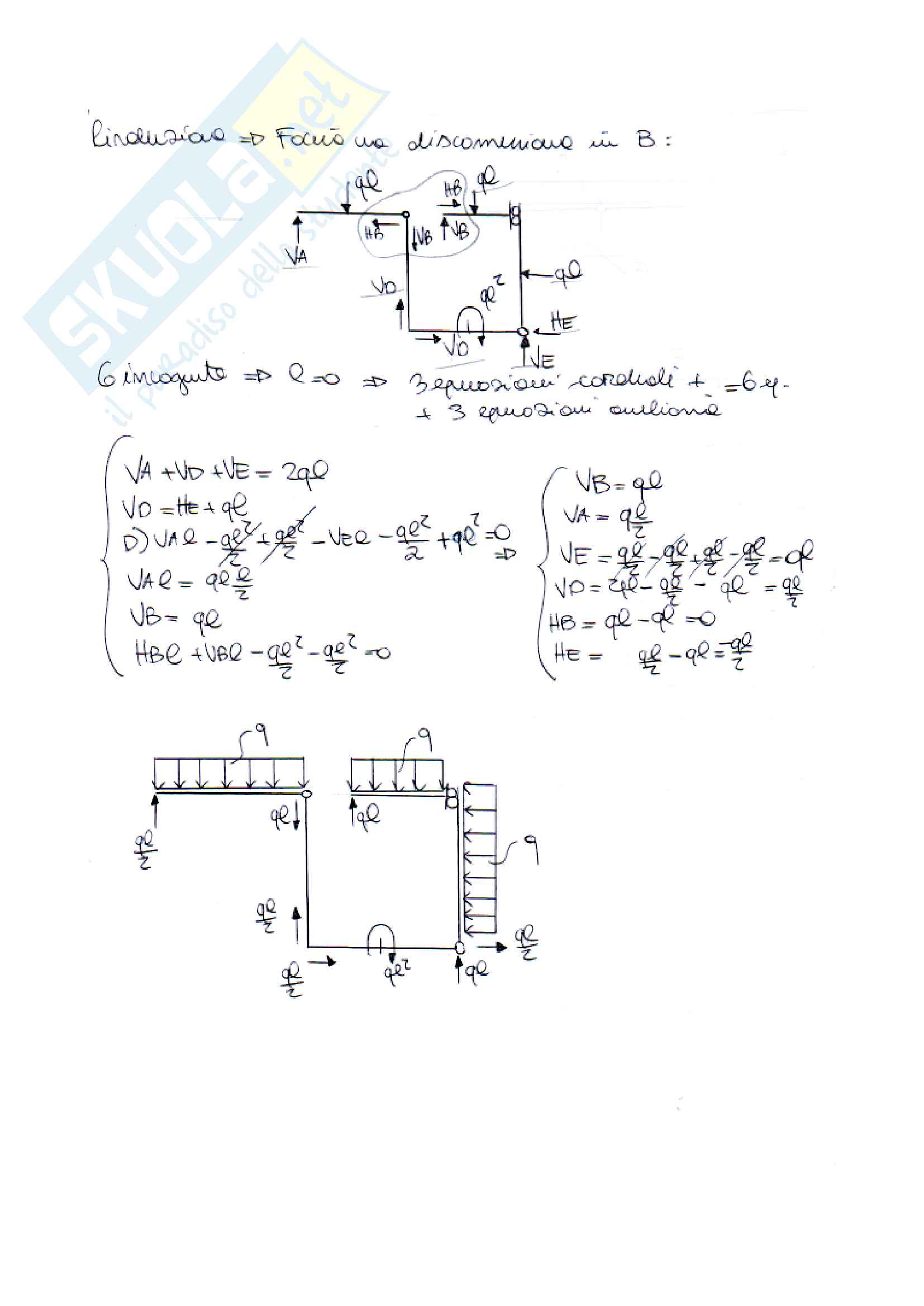 Esercizi scienza delle costruzioni Pag. 2