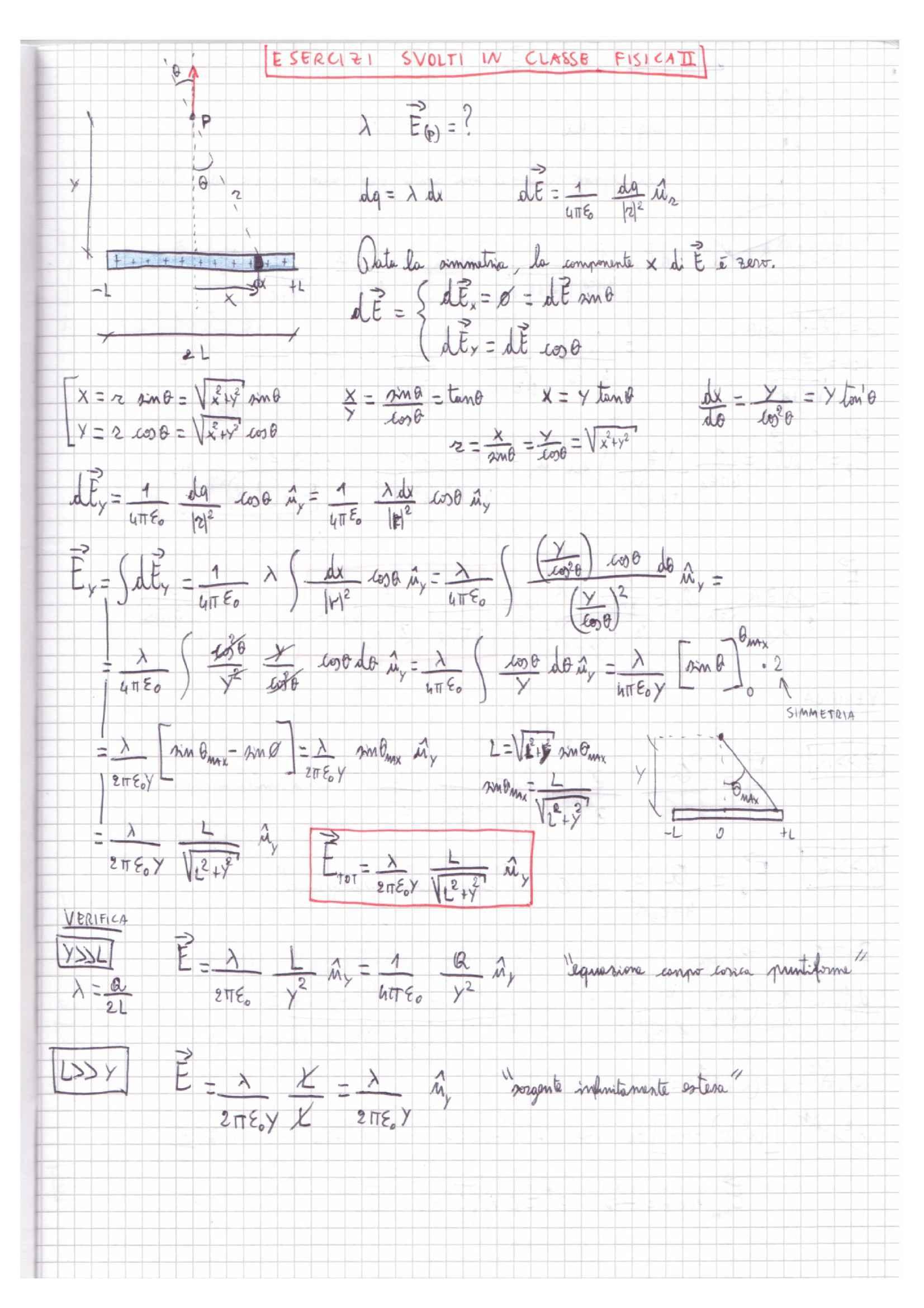 Fisica 2 - Esercizi svolti Pag. 2