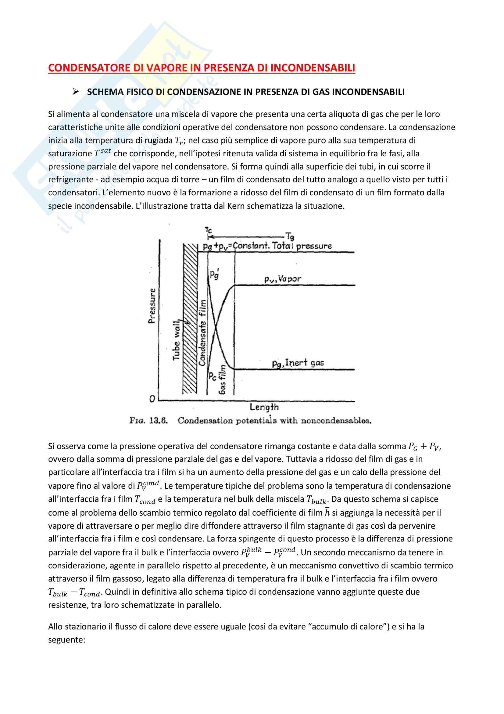 Condensatore di vapore con incondensabili, Operazioni