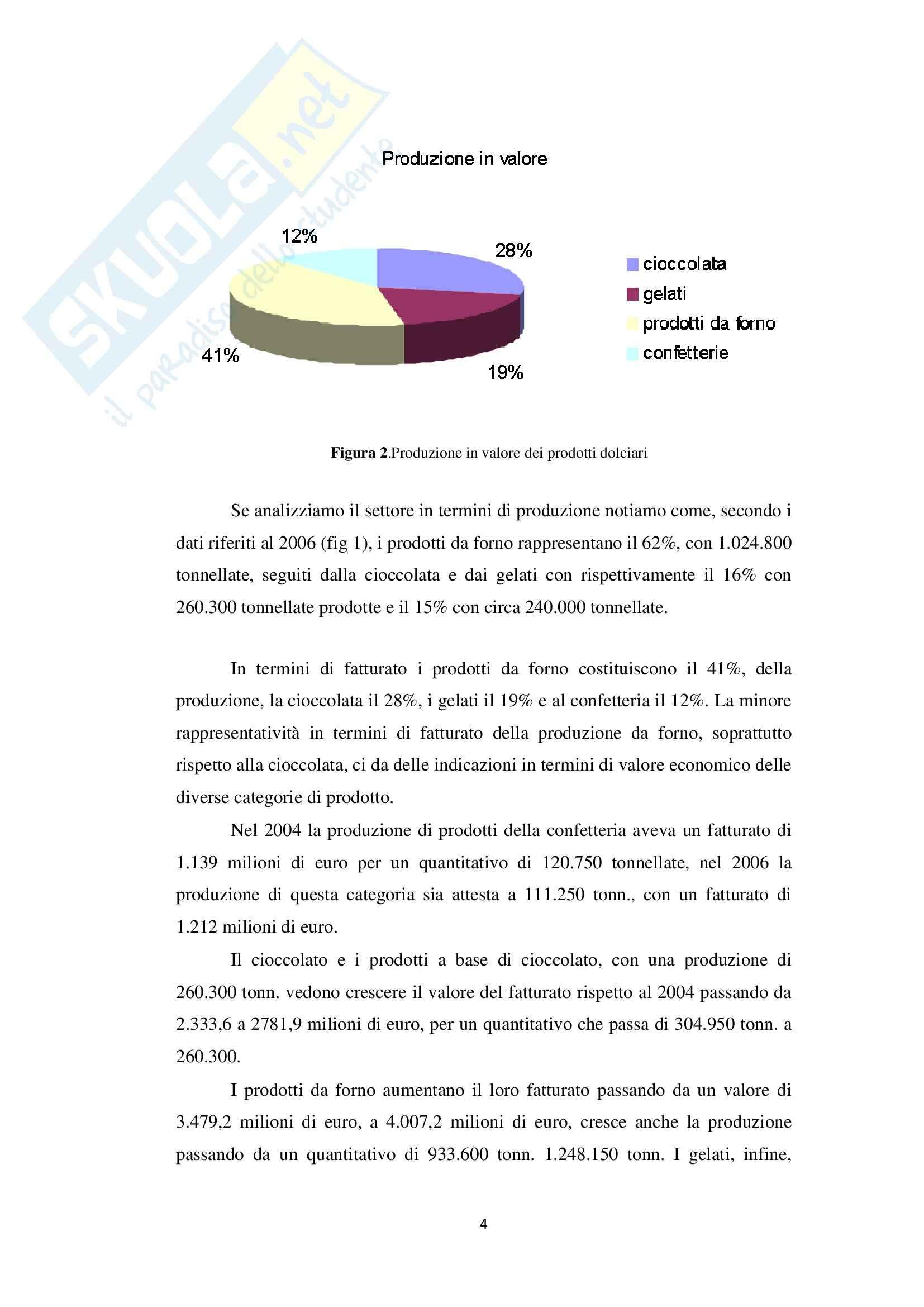 Valutazione sensoriale in prodotti di pasticceria artigianale freschi e surgelati, Analisi chimiche Pag. 6