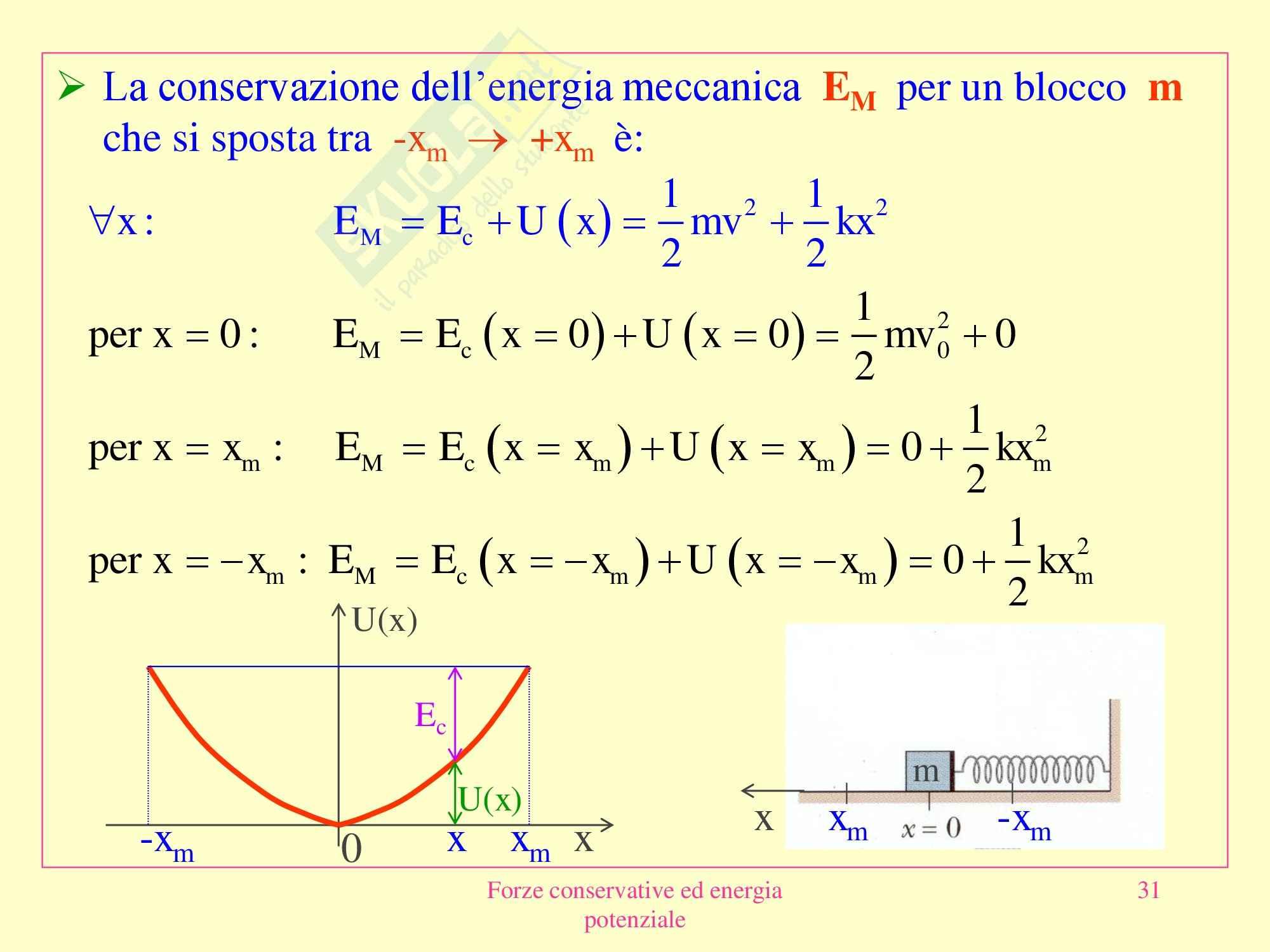 Fisica medica - Forze conservative ed energia potenziale Pag. 31