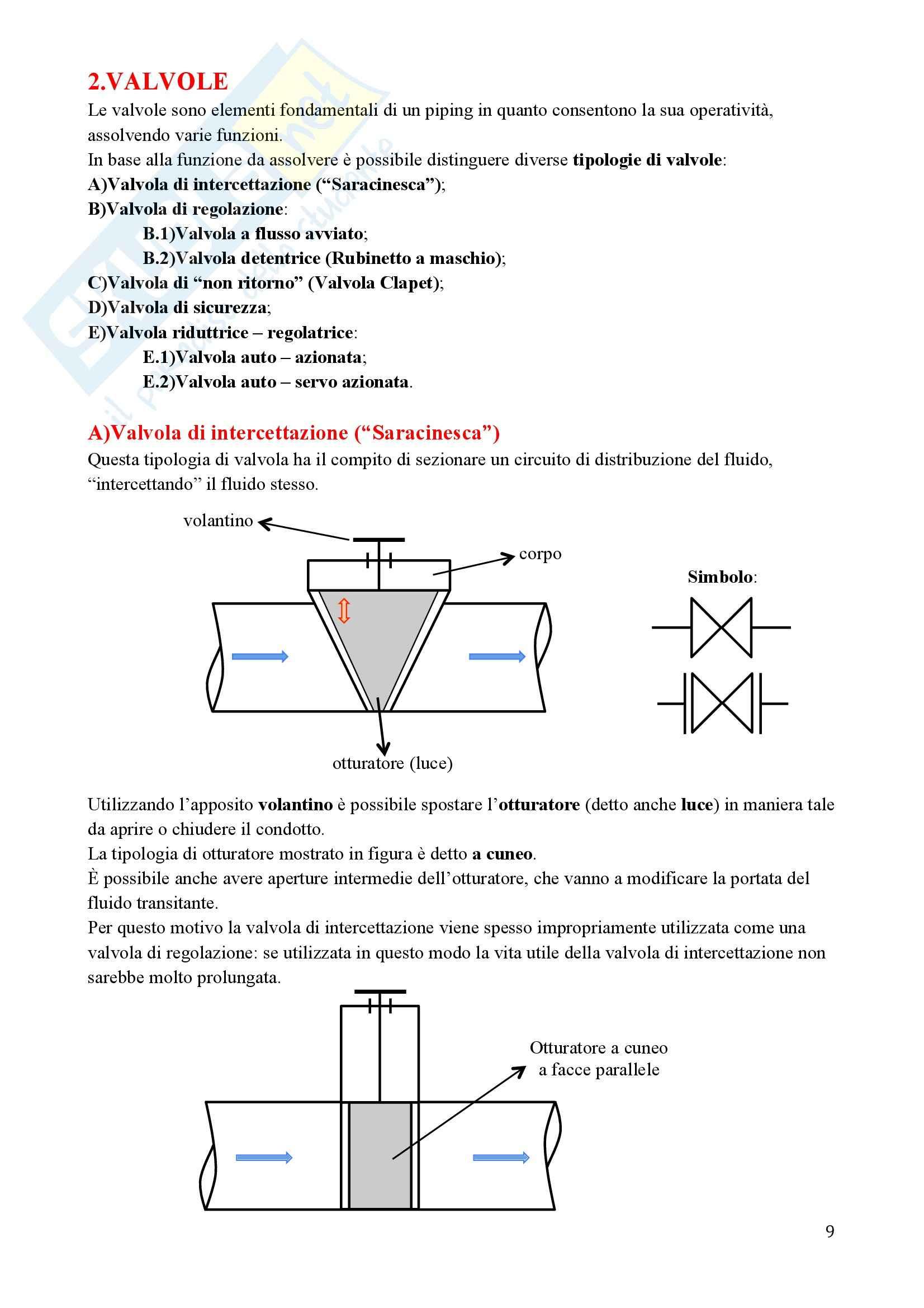 Lezioni, Servizi generali e sicurezza d impianto M CI Pag. 16