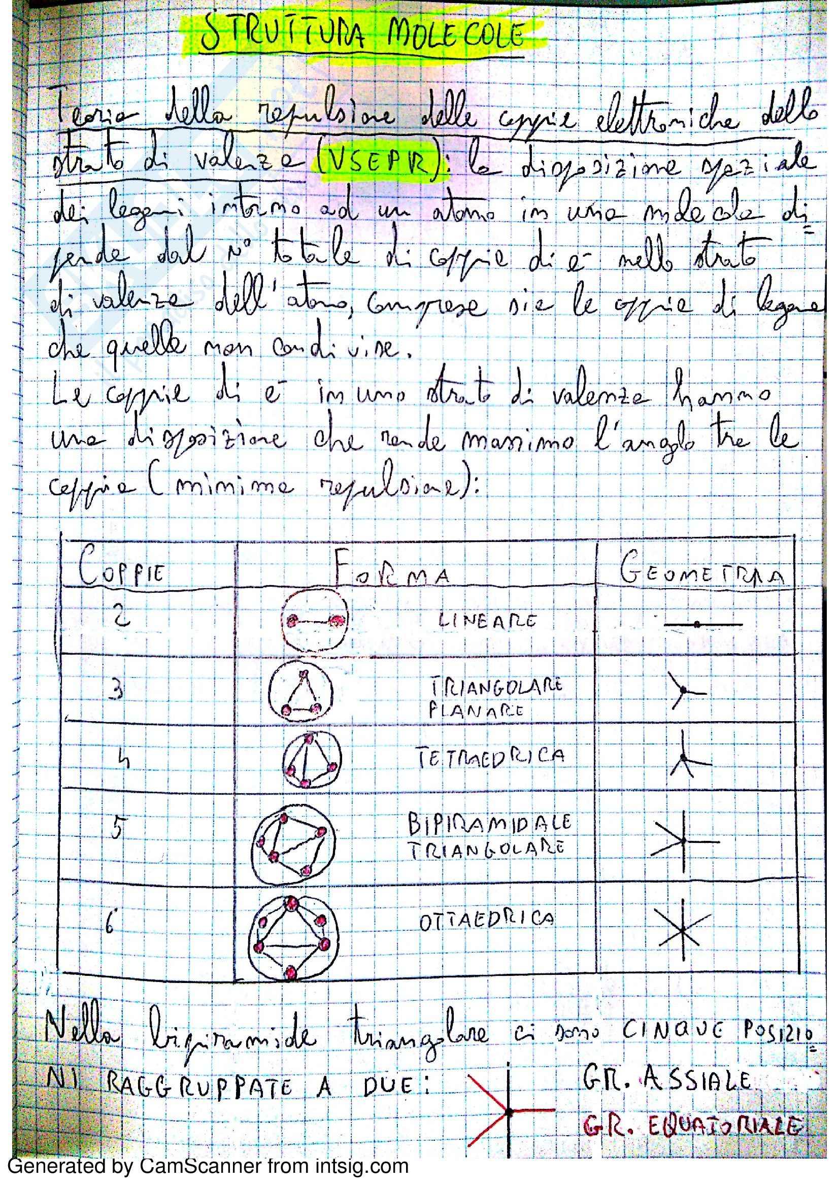 Chimica generale  e inorganica - Teoria VSEPR