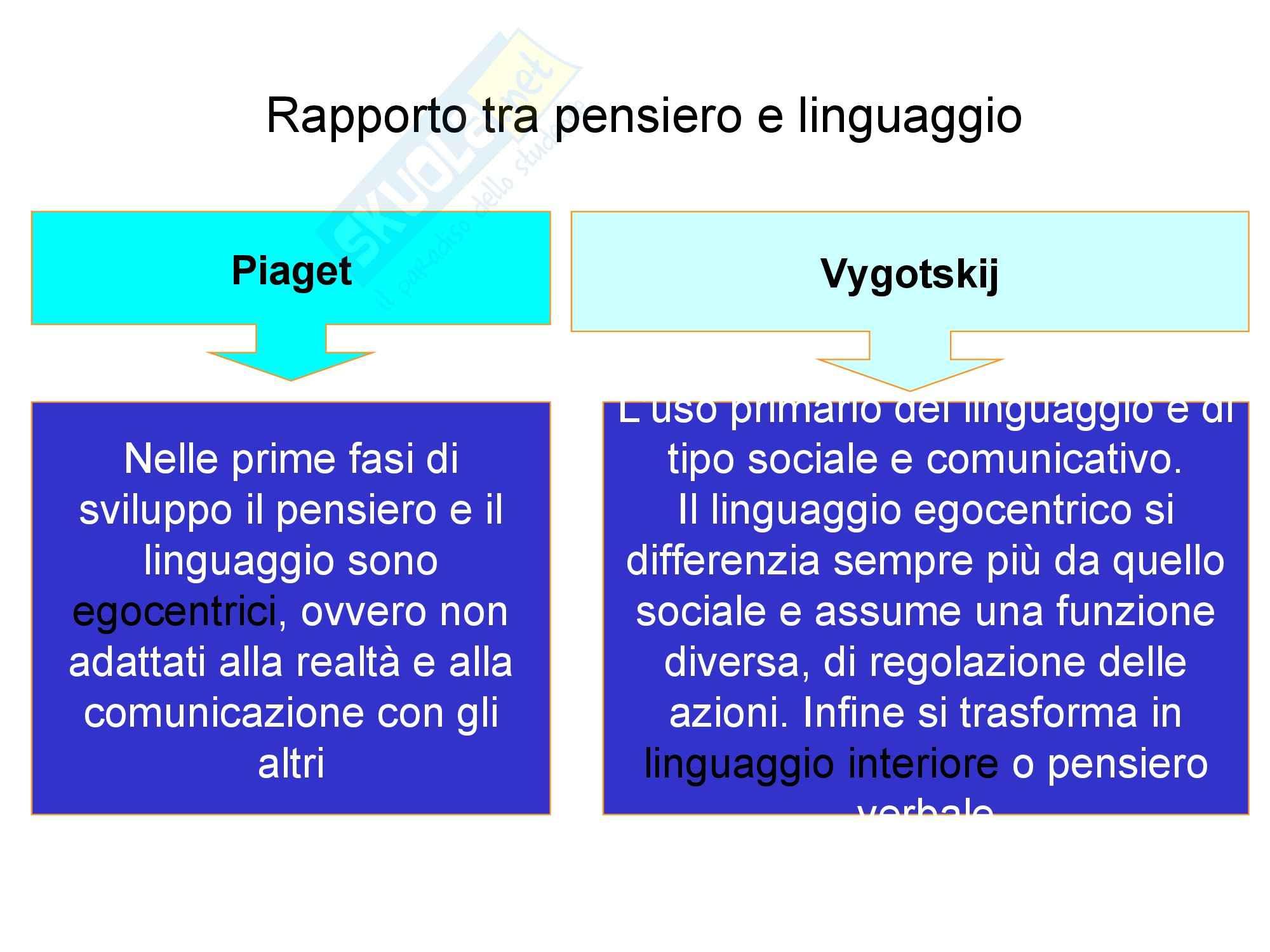 Riassunto esame Psicologia dello sviluppo, prof. Bafunno, libro consigliato Pensiero e linguaggio, Vygotskij Pag. 6
