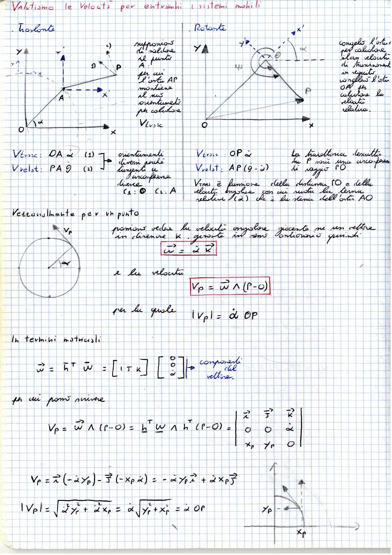 Meccanica applicata alle macchine -  Appunti (prima parte) Pag. 16