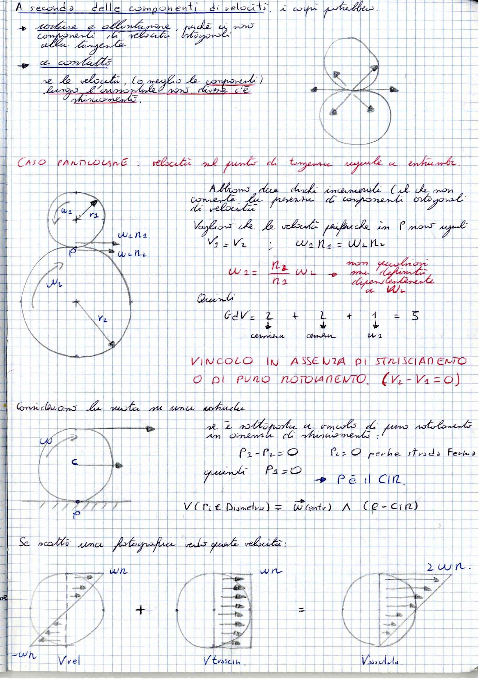 Meccanica applicata alle macchine -  Appunti (prima parte) Pag. 31