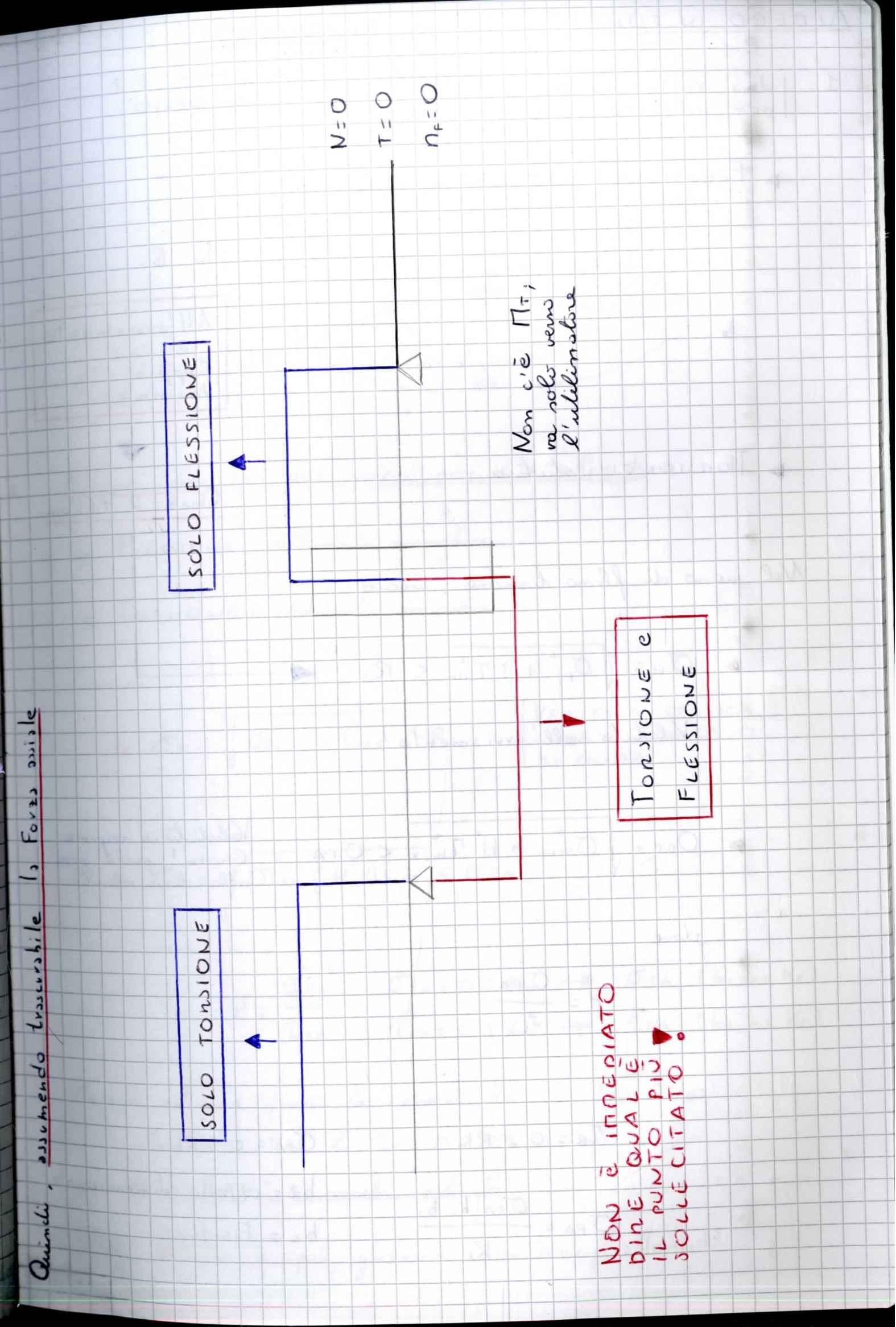 Costruzioni di Macchine II - Appunti (seconda parte) Pag. 61