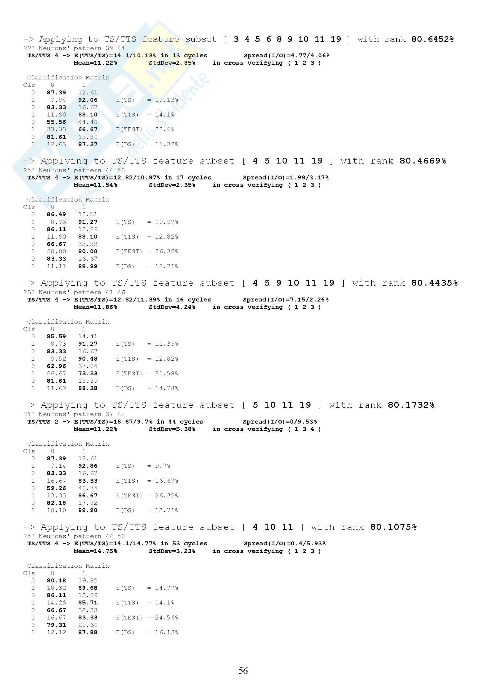 Intelligenza artificiale - tesina ICSE reti LVQ Pag. 56