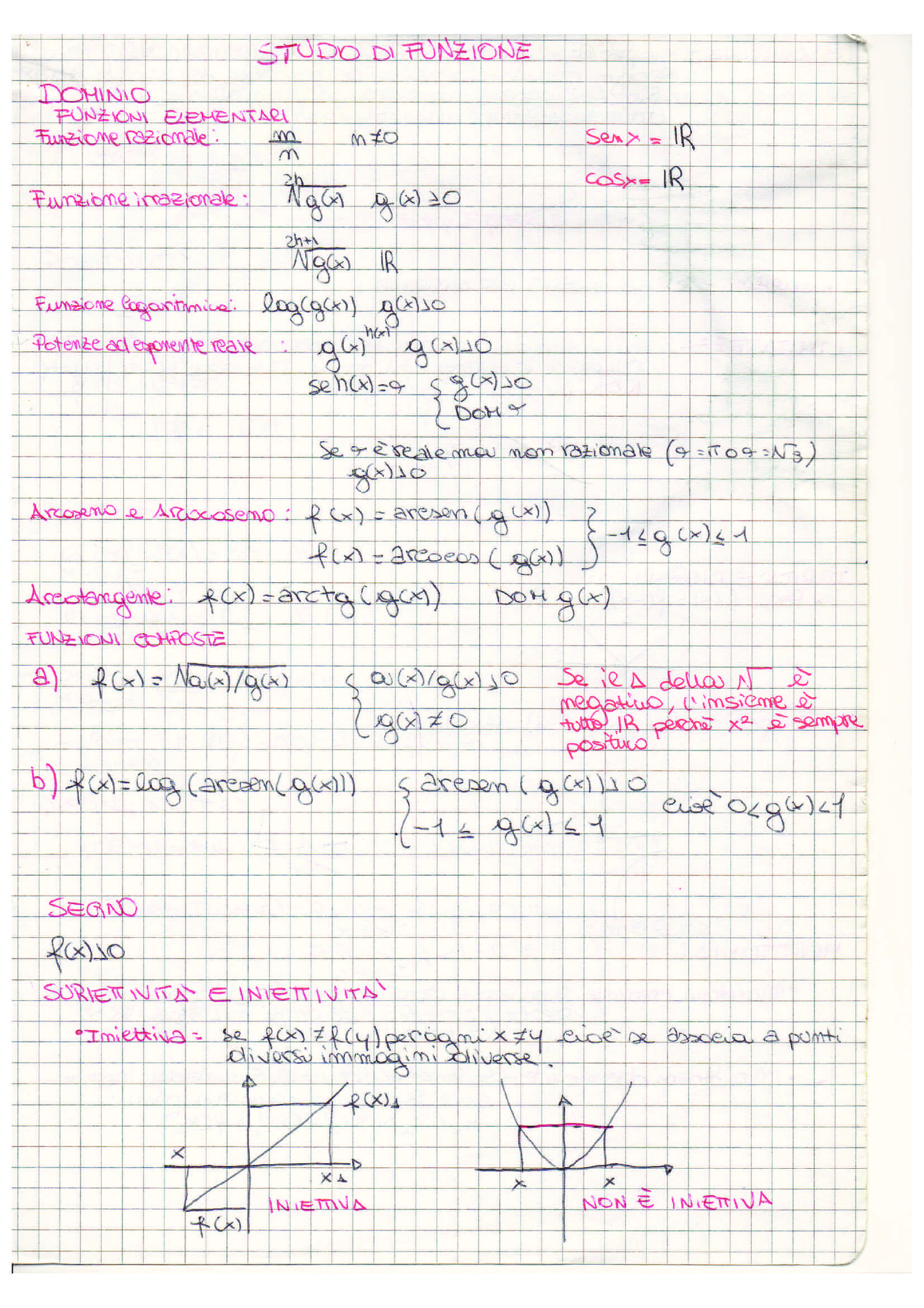 Schema studio funzione, Analisi matematica I