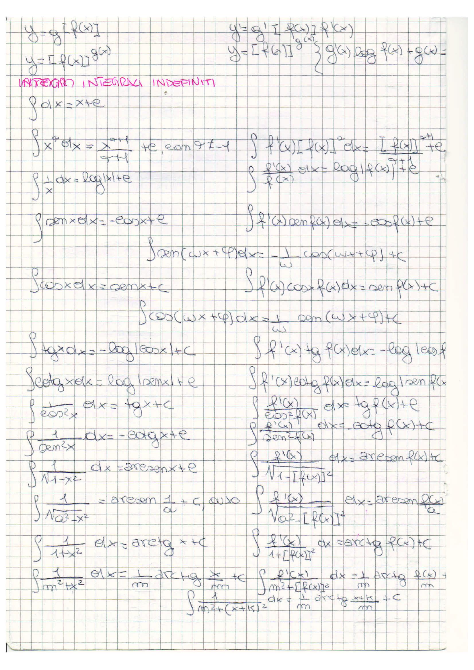Schema studio funzione, Analisi matematica I Pag. 6