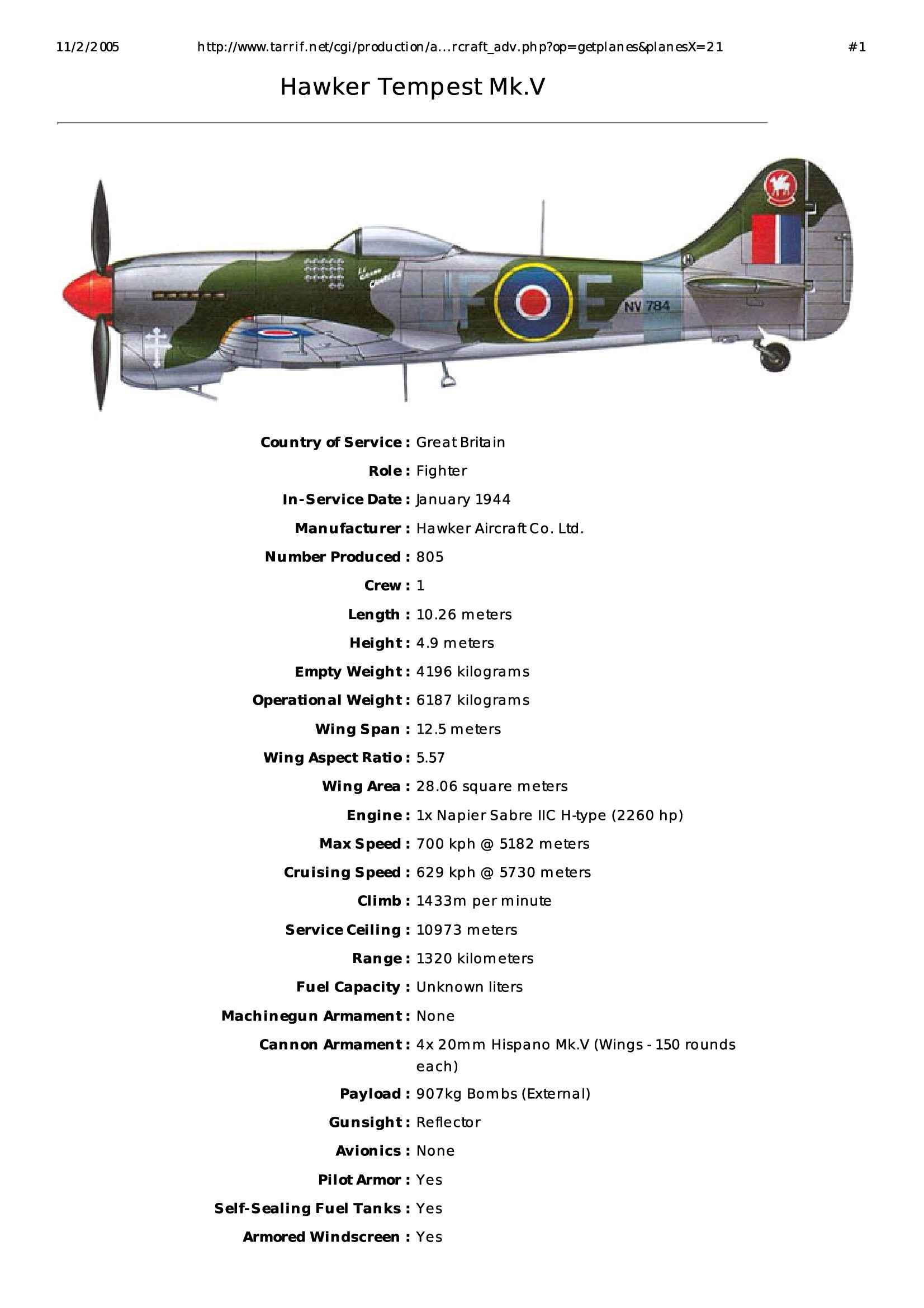 Hawker Tempest Mk.V - Scheda tecnica