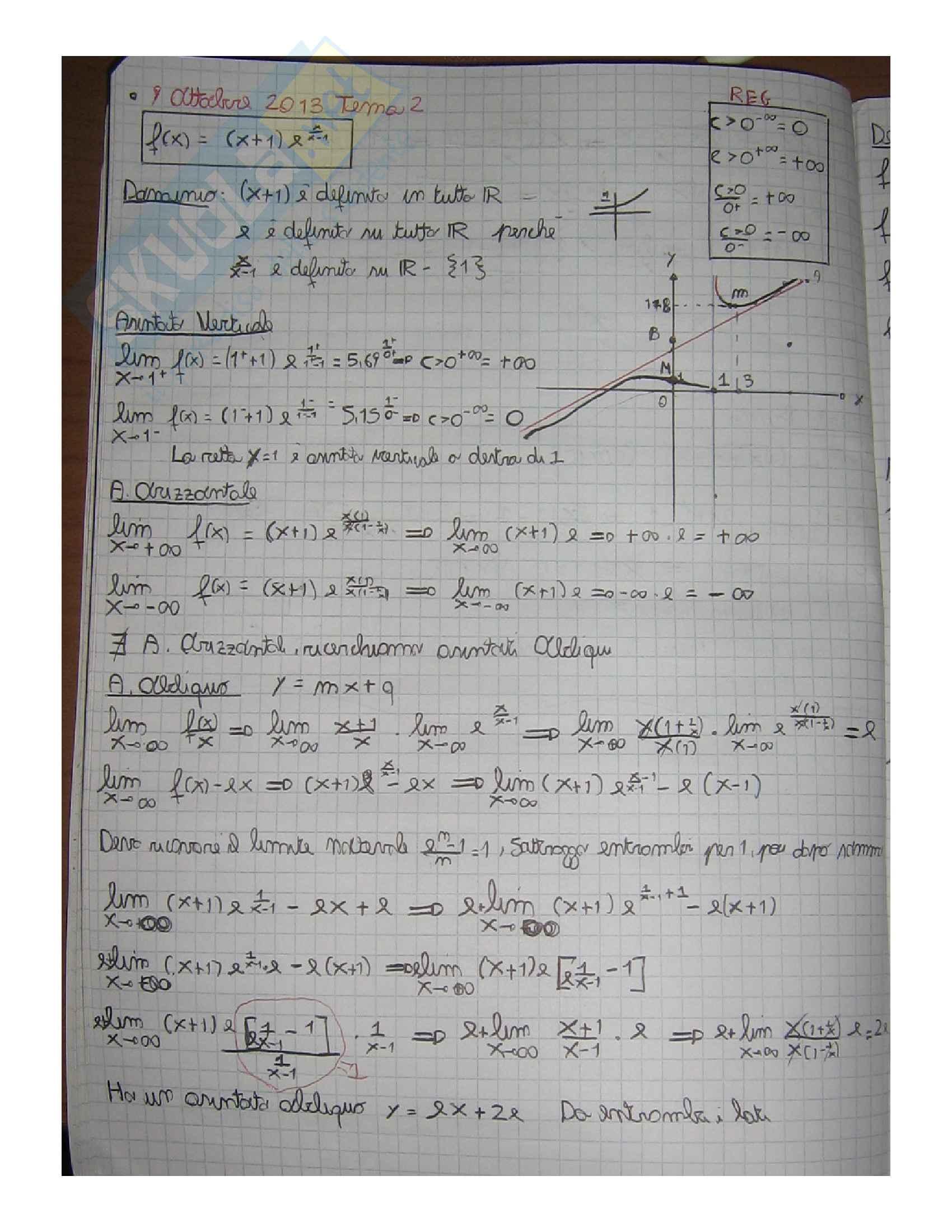 Esercizi analisi 1 Pag. 26