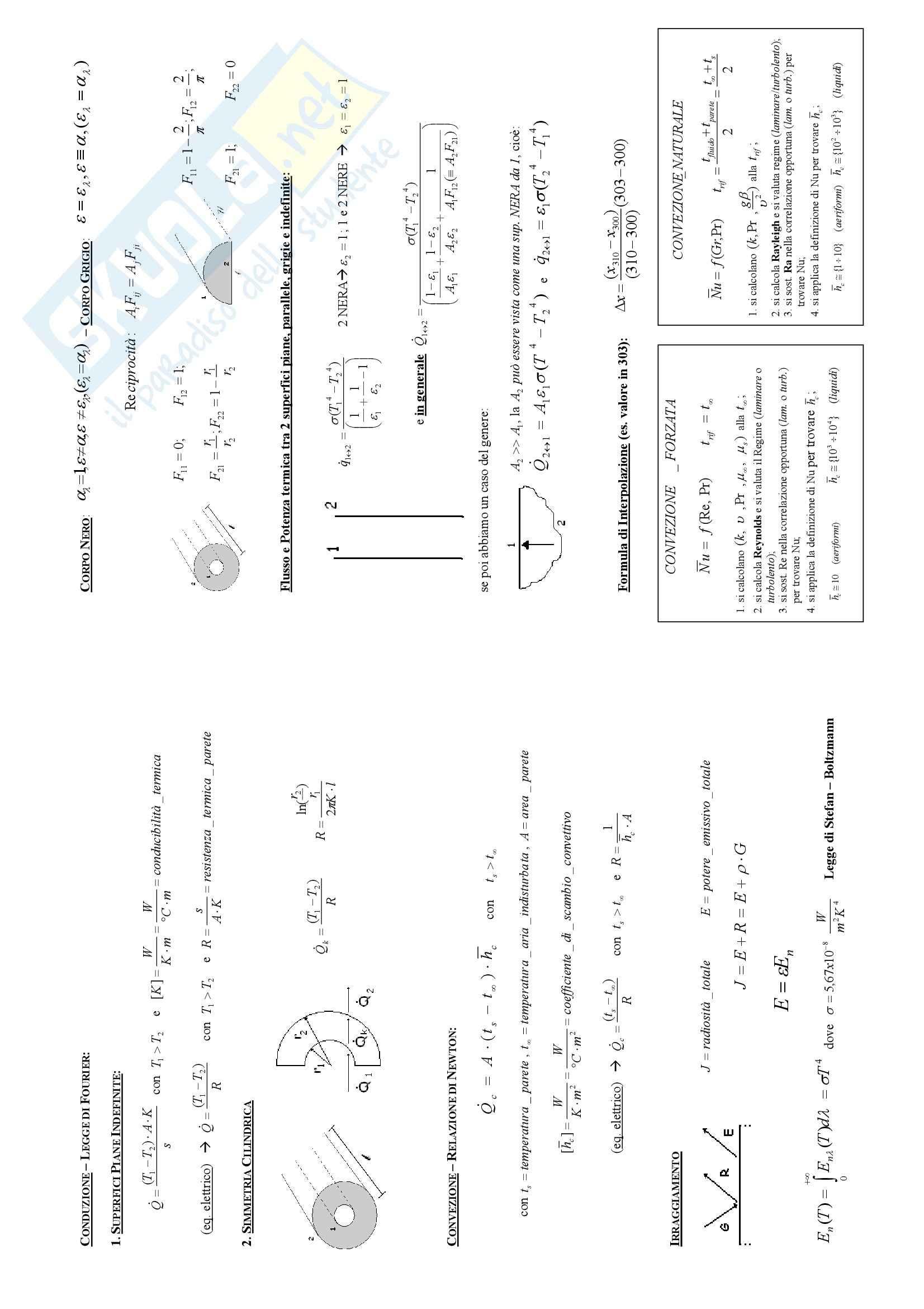Trasmissione del calore - mini formulario