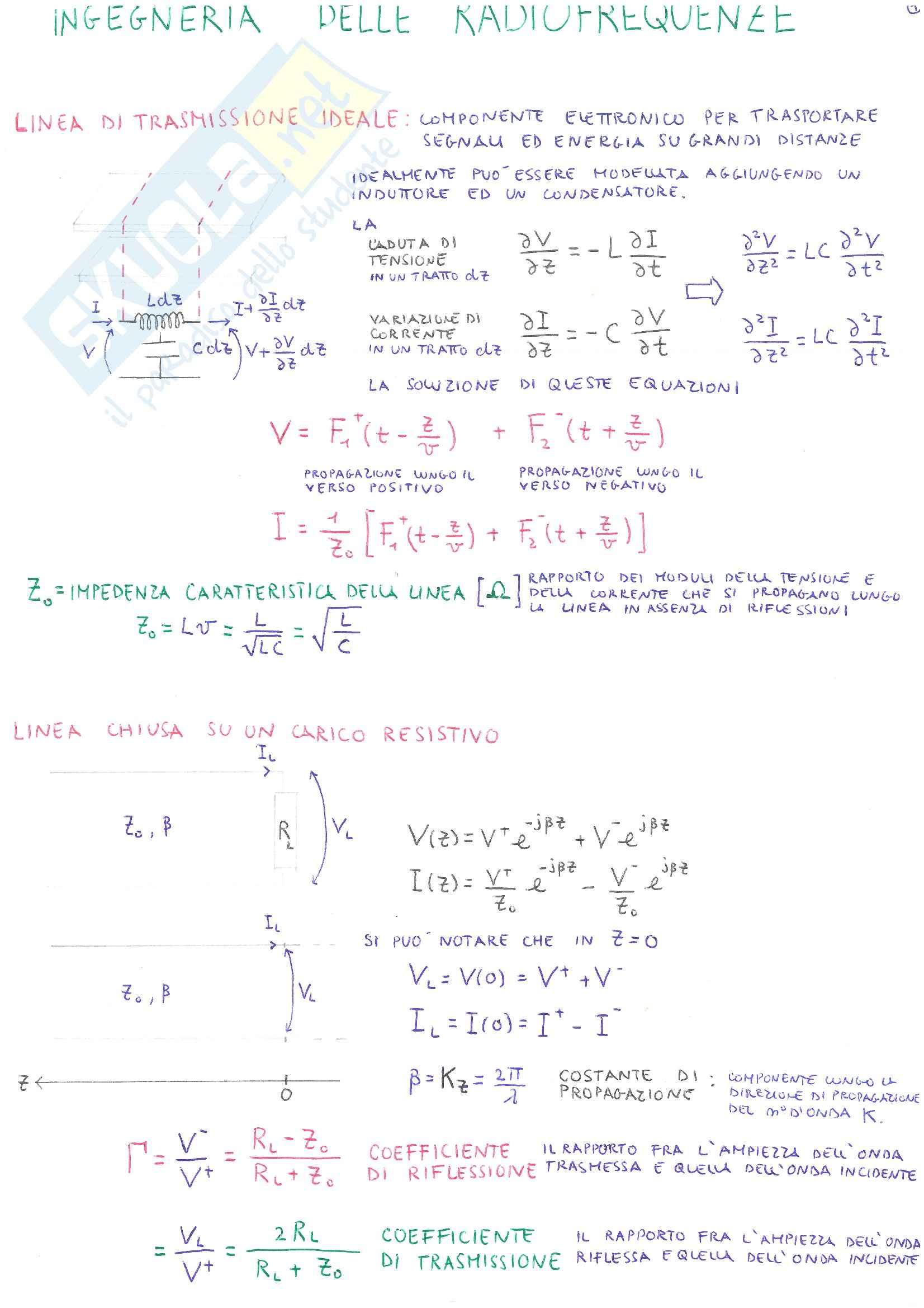 Lezioni, Ingegneria Delle Radiofrequenze