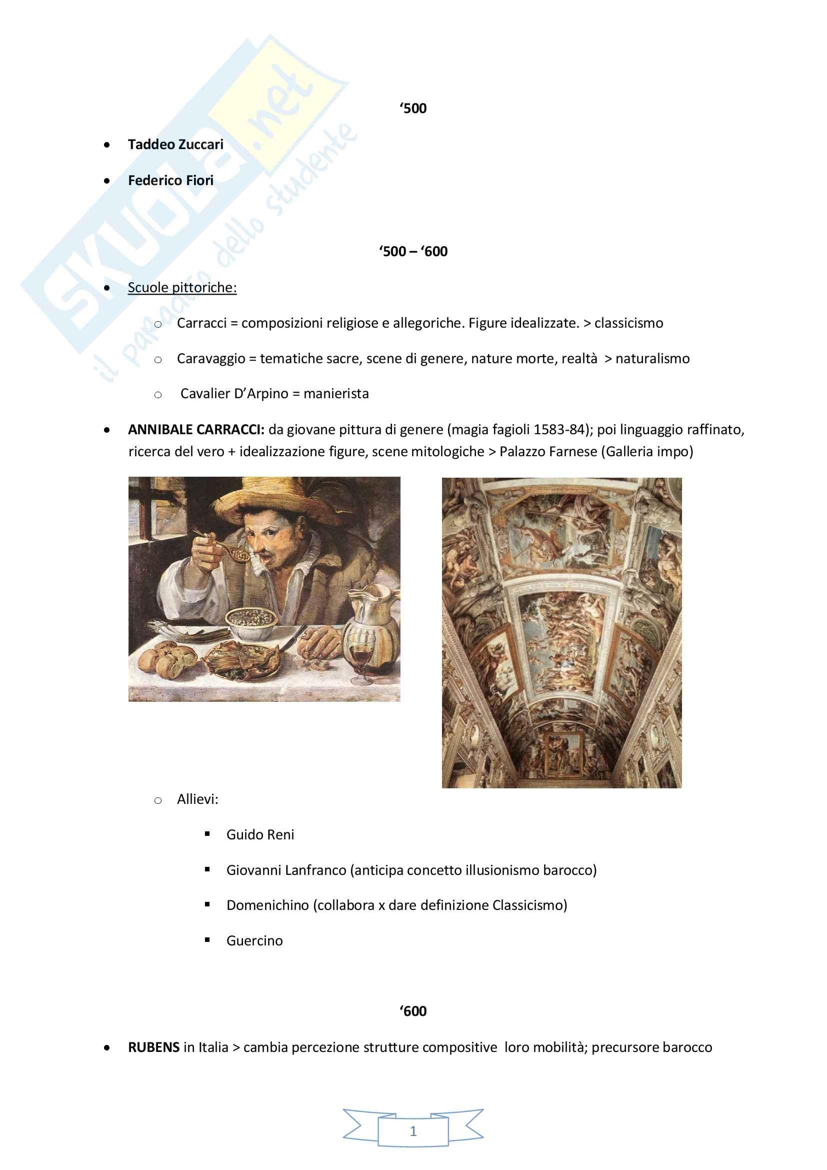 Storia dell'arte moderna I - le varie scuole pittoriche