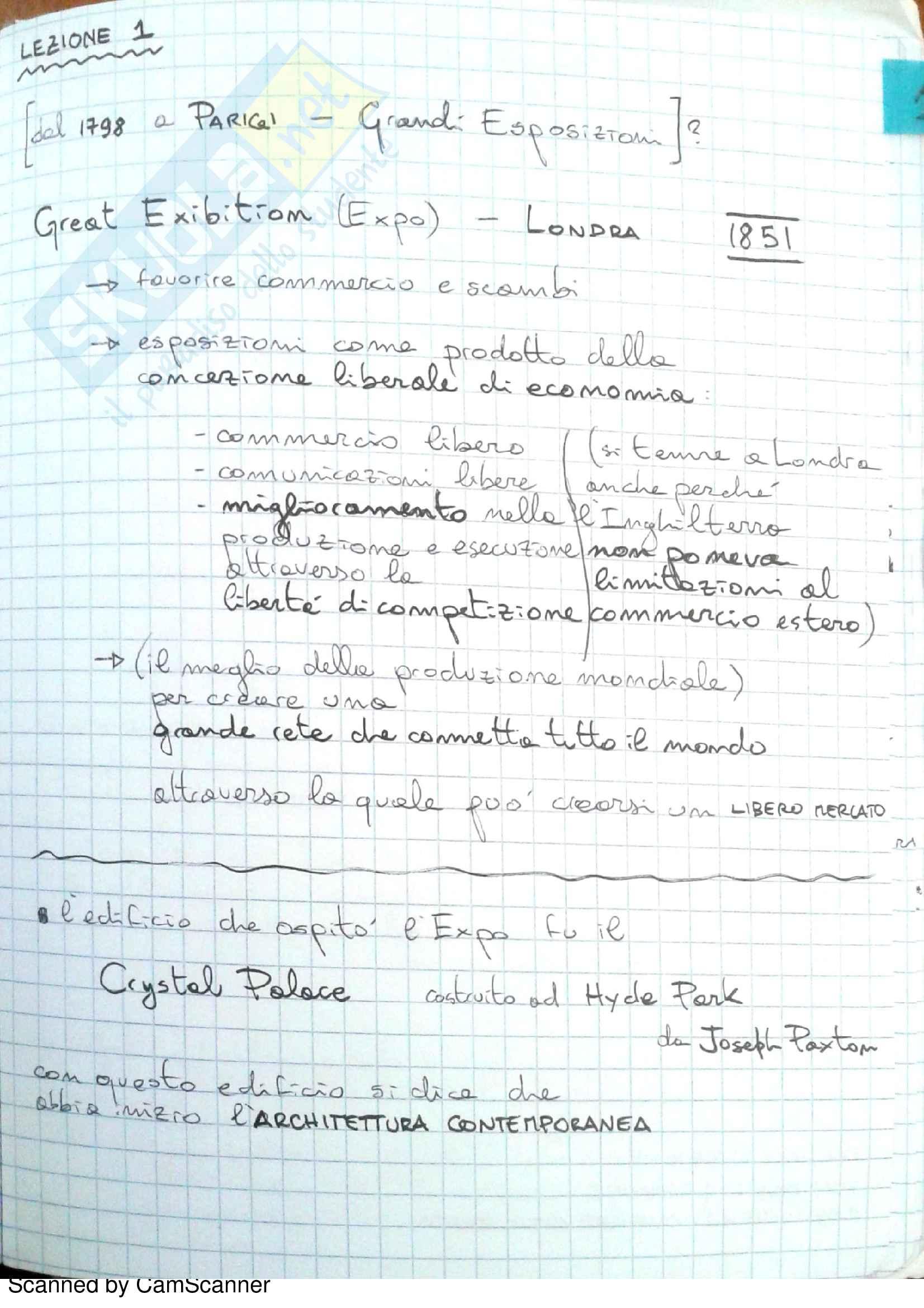 Storia dell'arte - prof. Neri Gabriele - appunti completi