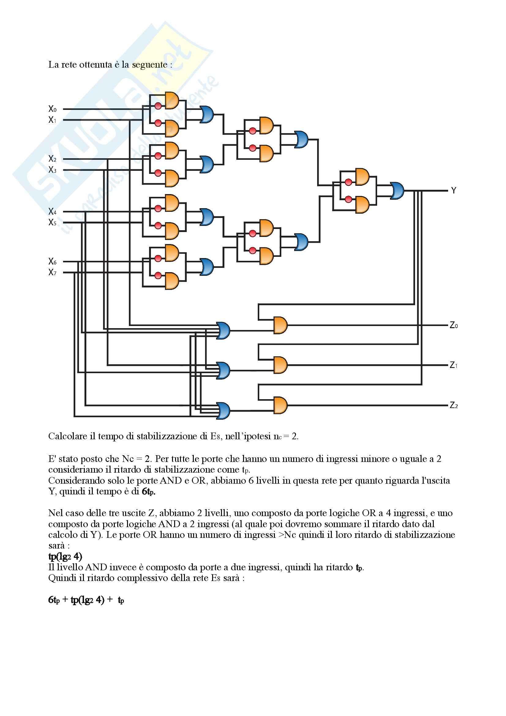 Architettura degli elaboratori - Esercitazione Pag. 2
