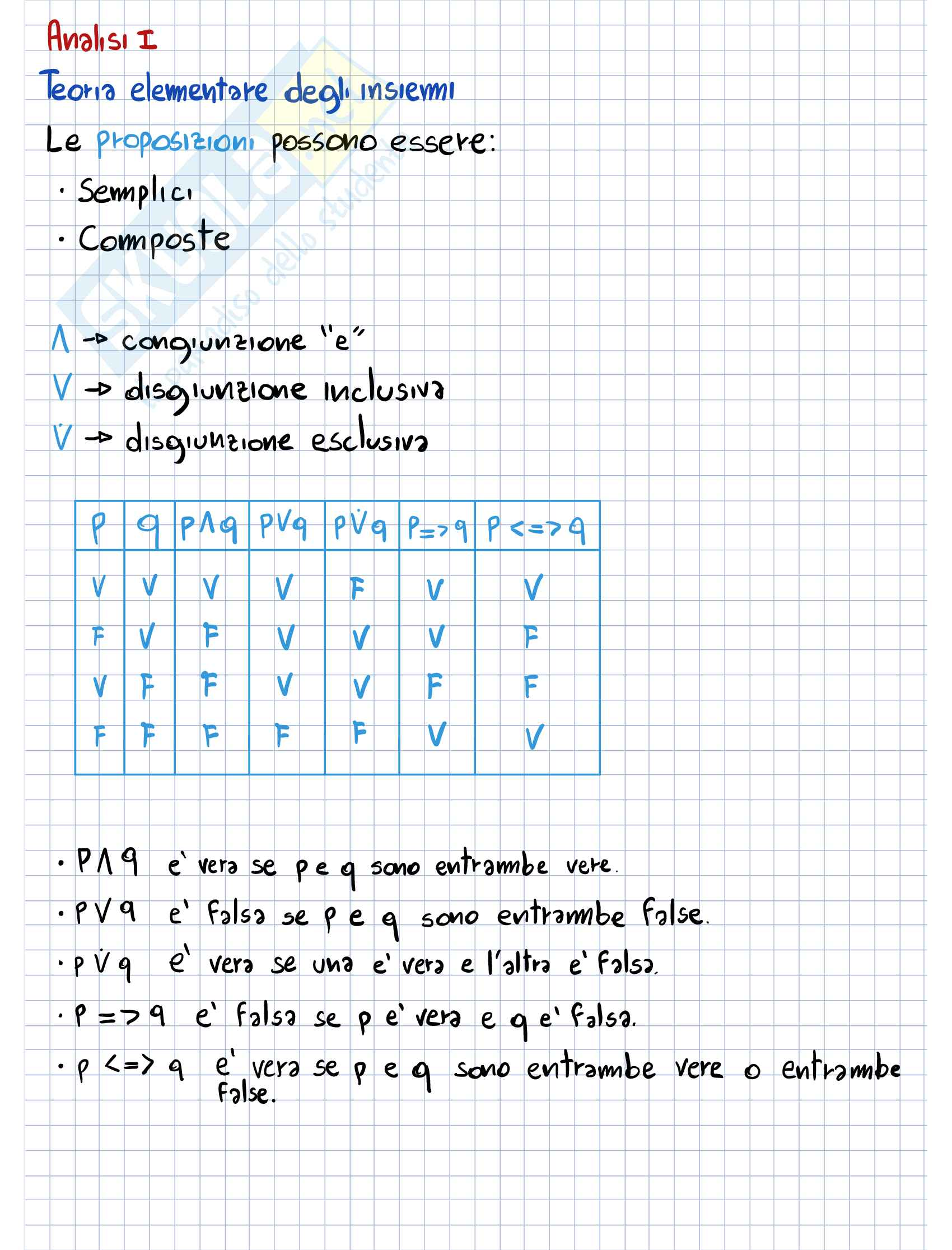Analisi I - Appunti/Riassunti