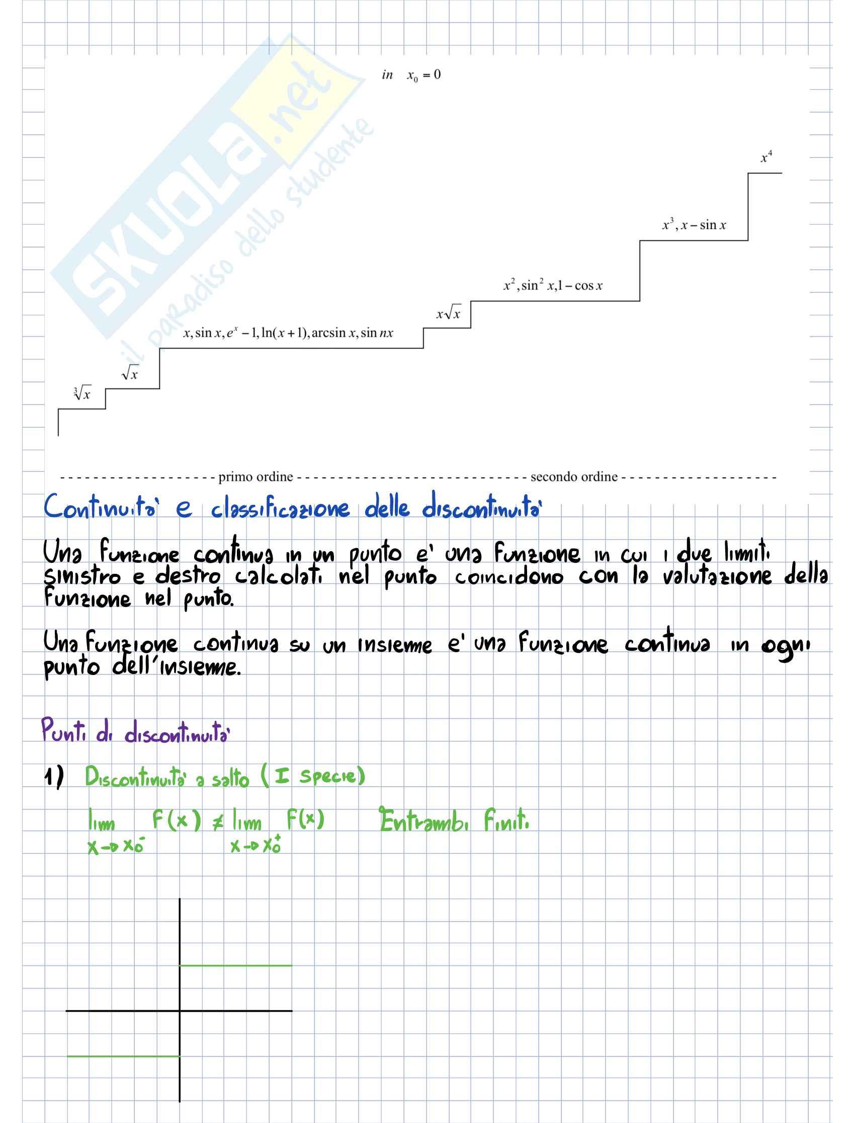 Analisi I - Appunti/Riassunti Pag. 26