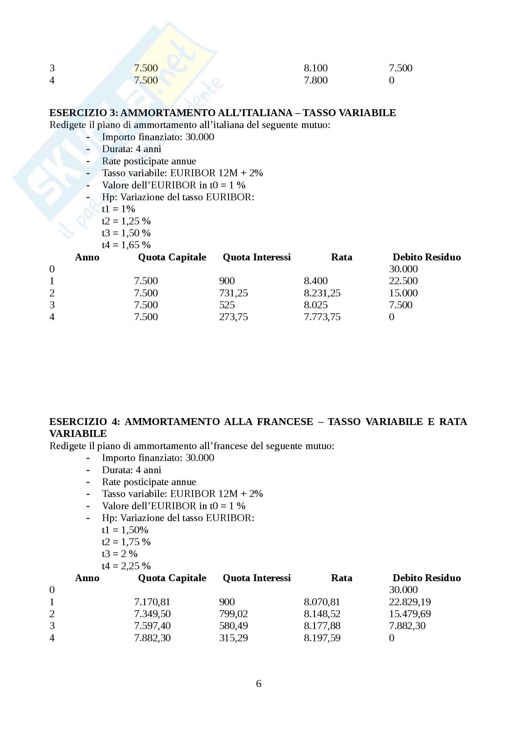 Mercati e Intermediari Finanziari (Modulo Pia) Pag. 6