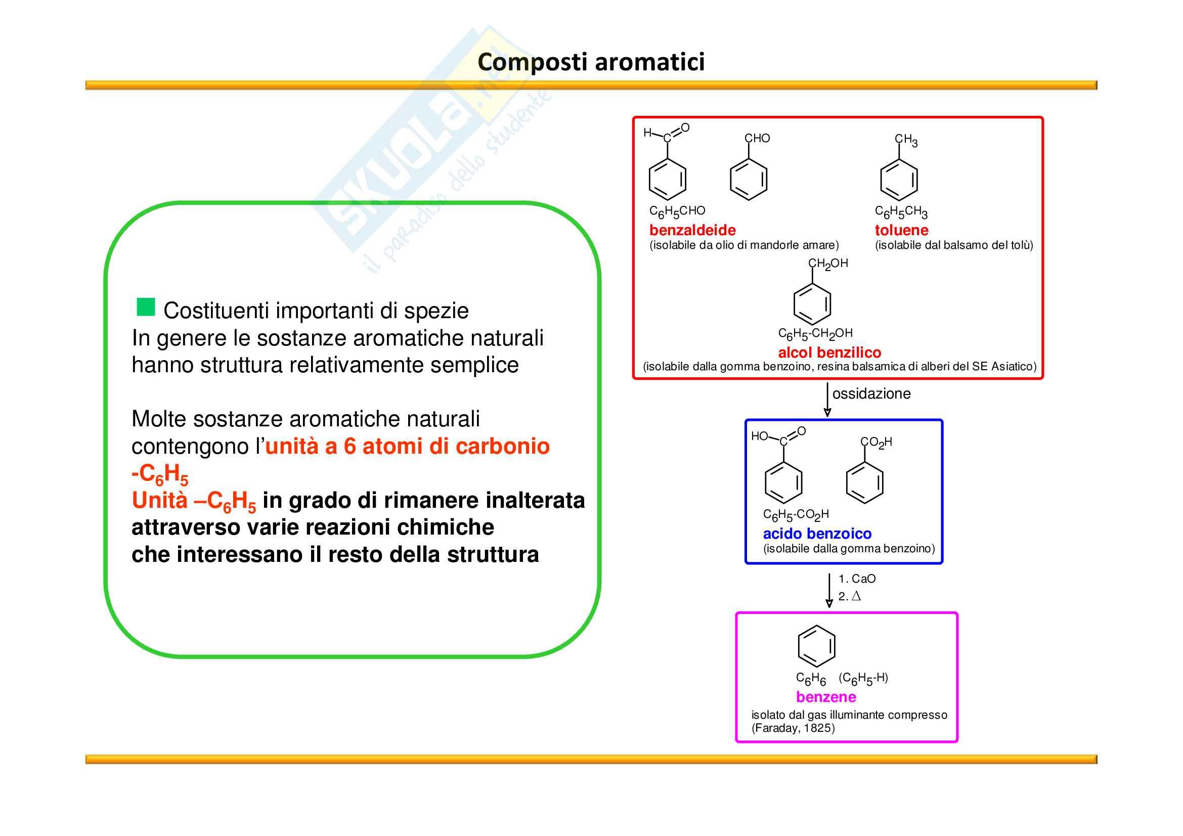 Chimica Organica: Composti aromatici