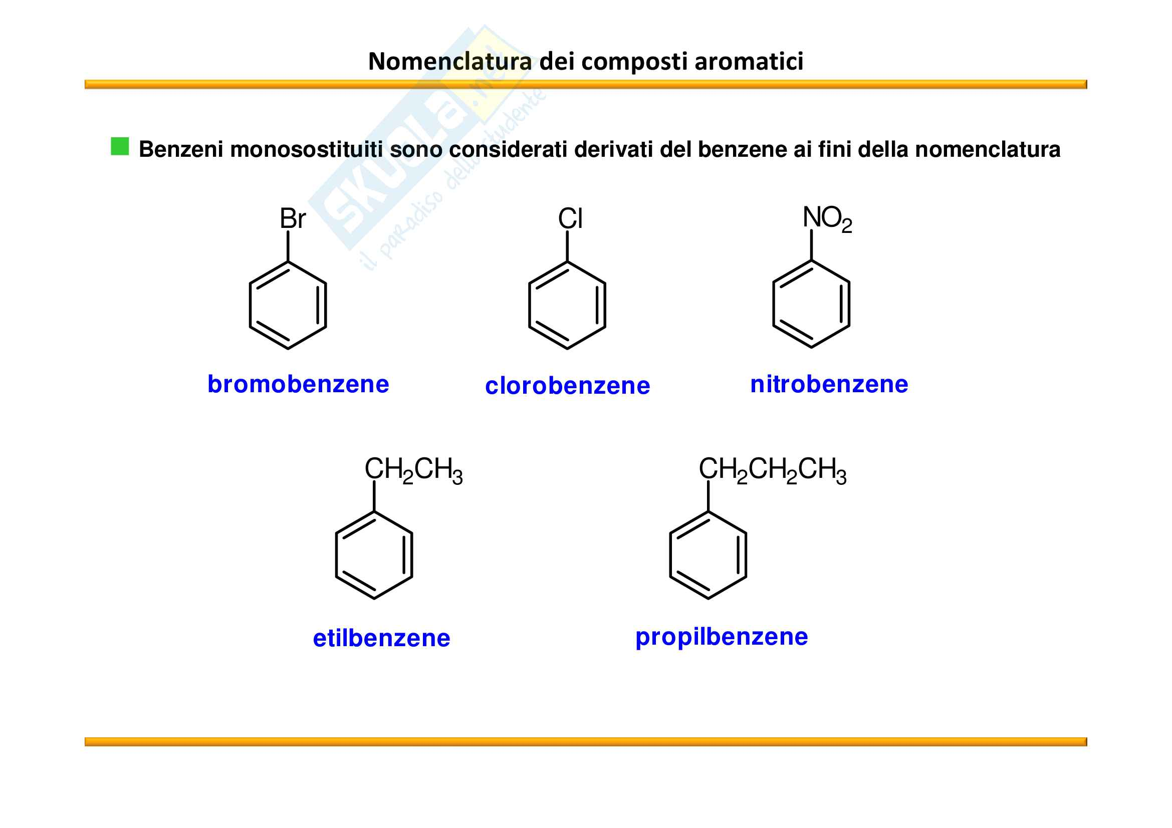 Chimica Organica: Composti aromatici Pag. 21