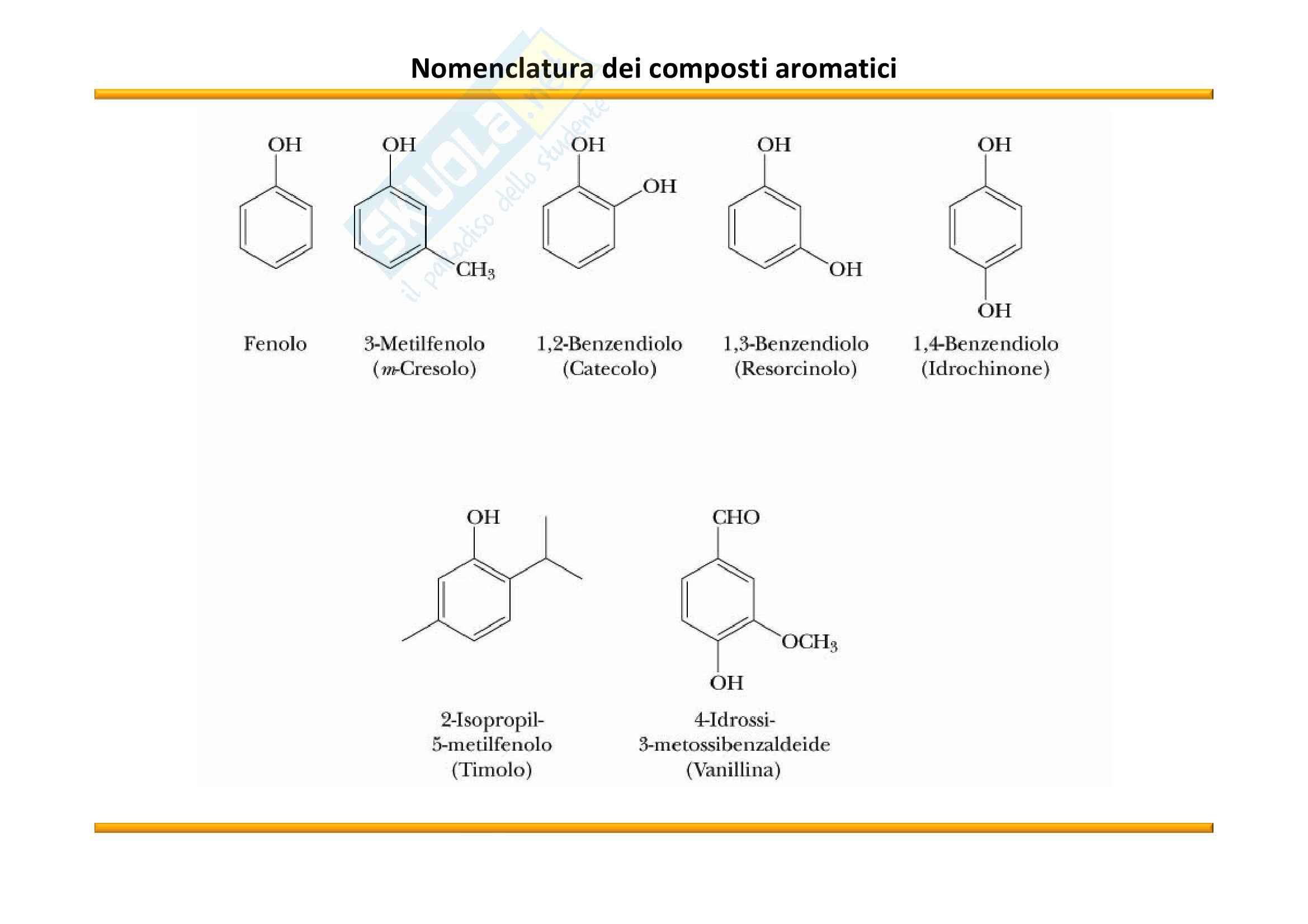 Chimica Organica: Composti aromatici Pag. 31