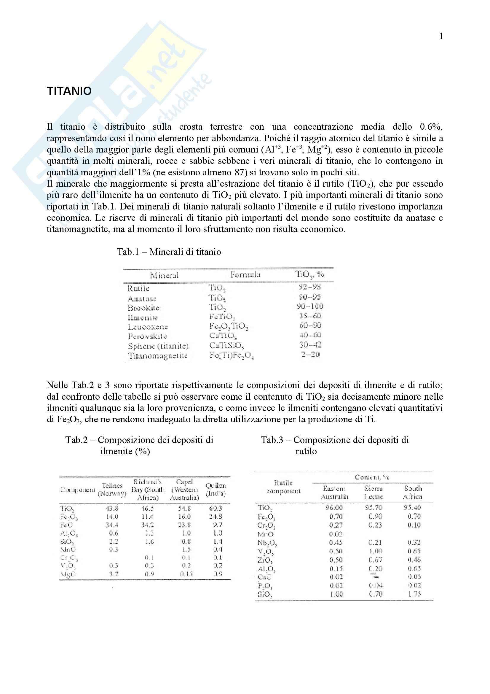 Metallurgia - Titanio