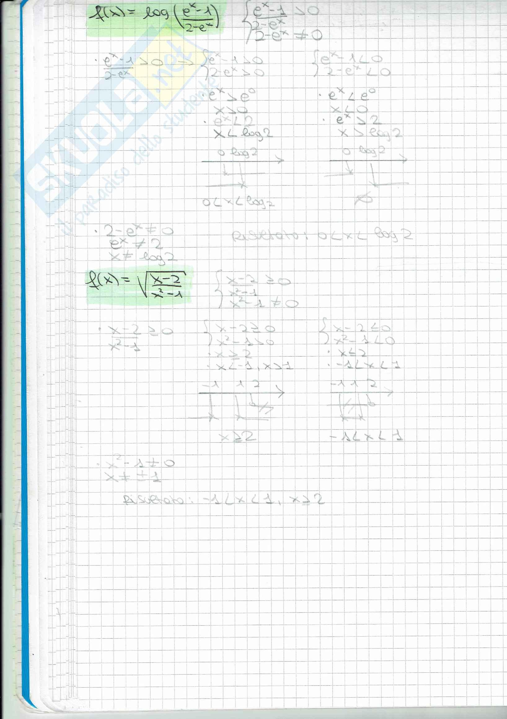 Esercizi svolti sul dominio di funzioni Pag. 11