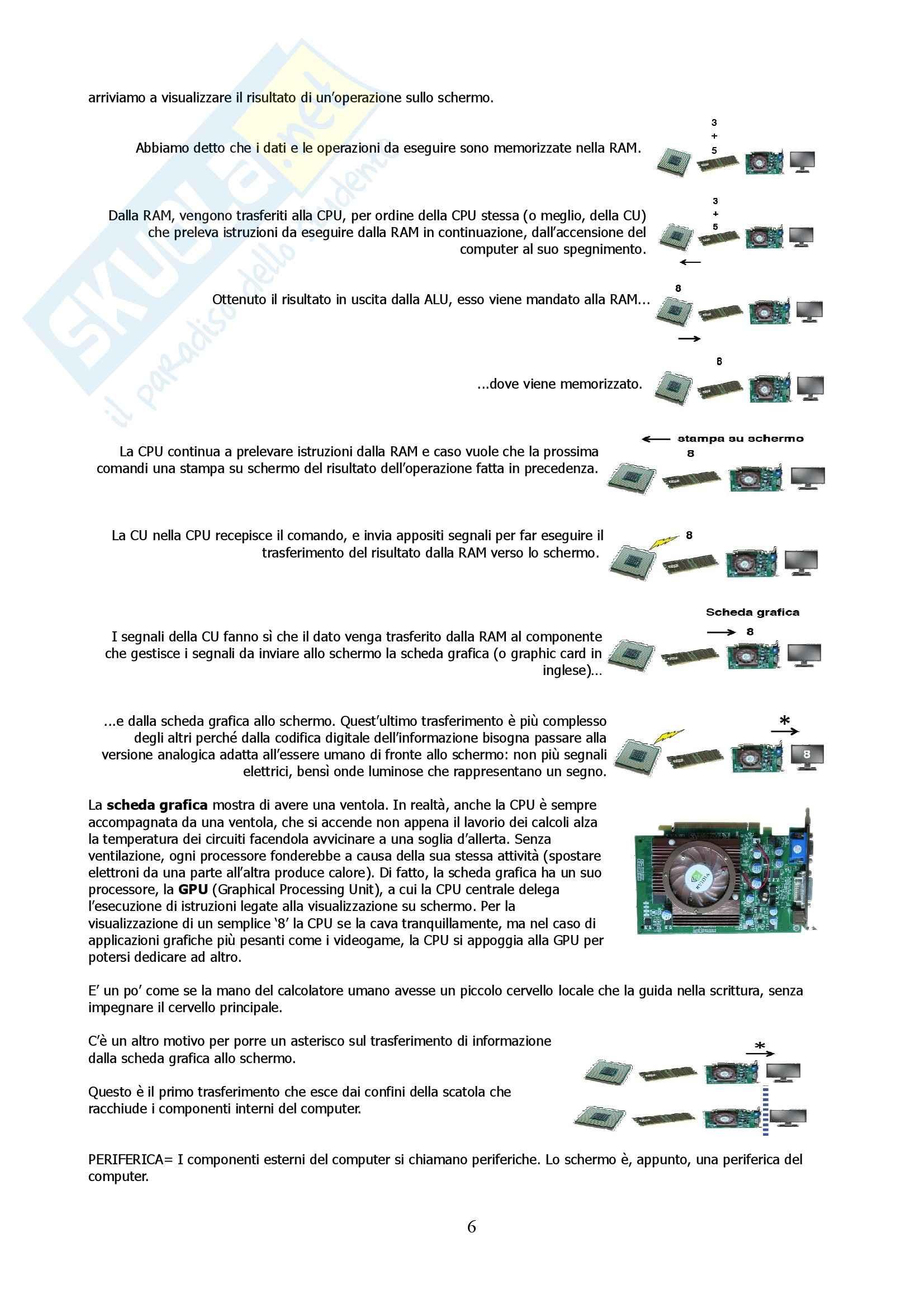 Informatica per la comunicazione - Appunti Pag. 6