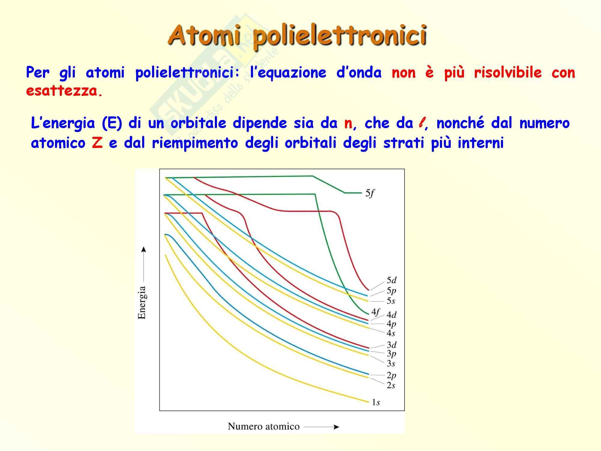 Chimica inorganica - regole di riempimento degli orbitali