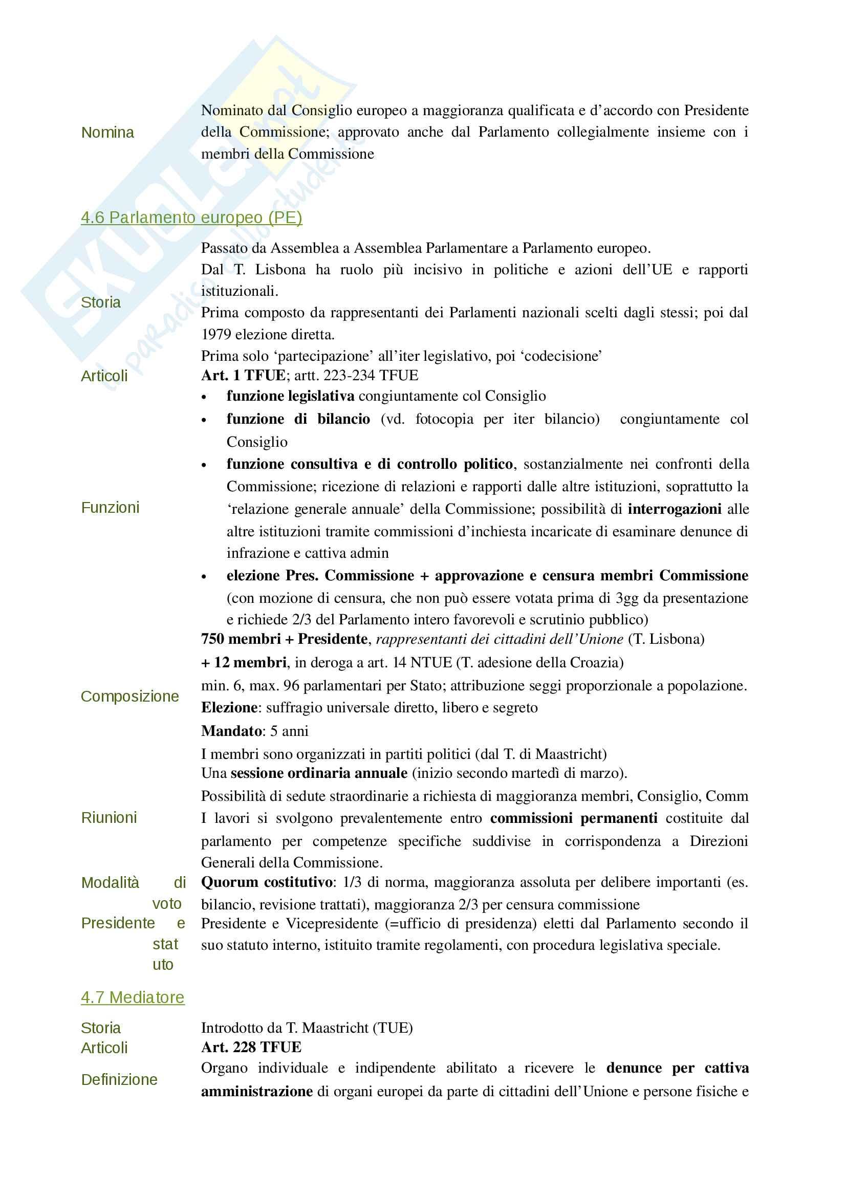 Riassunto esame diritto dell'Unione Europea, libro consigliato Calamia Pag. 16