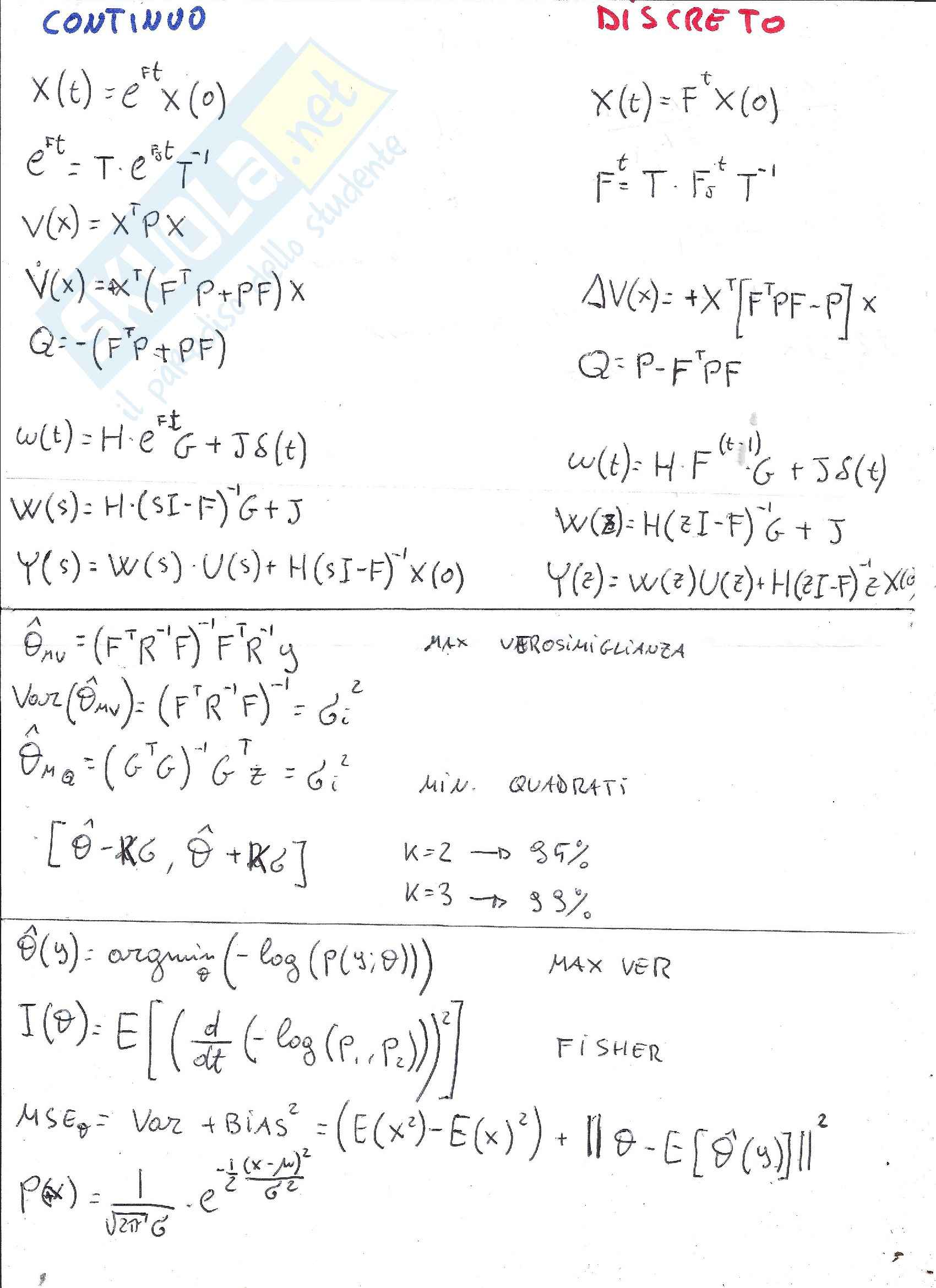 Formulario, Sistemi e modelli