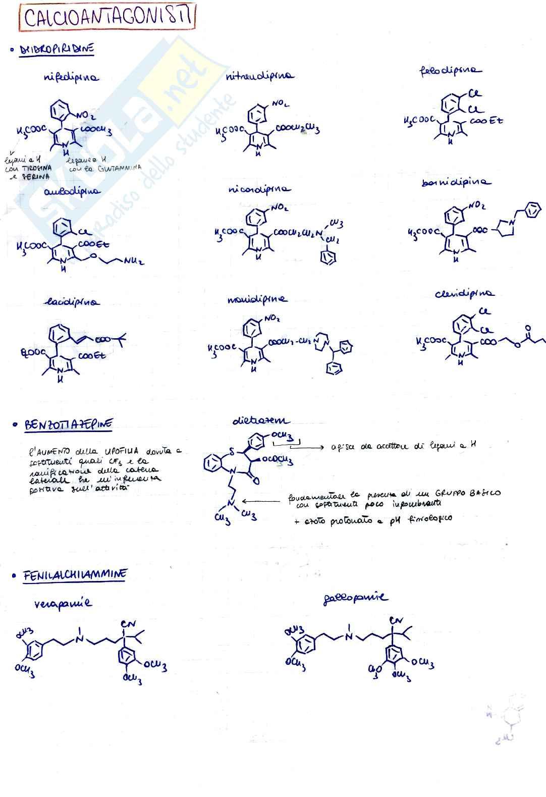 Strutture chimiche e sintesi chimica farmaceutica e tossicologica II - modulo 2