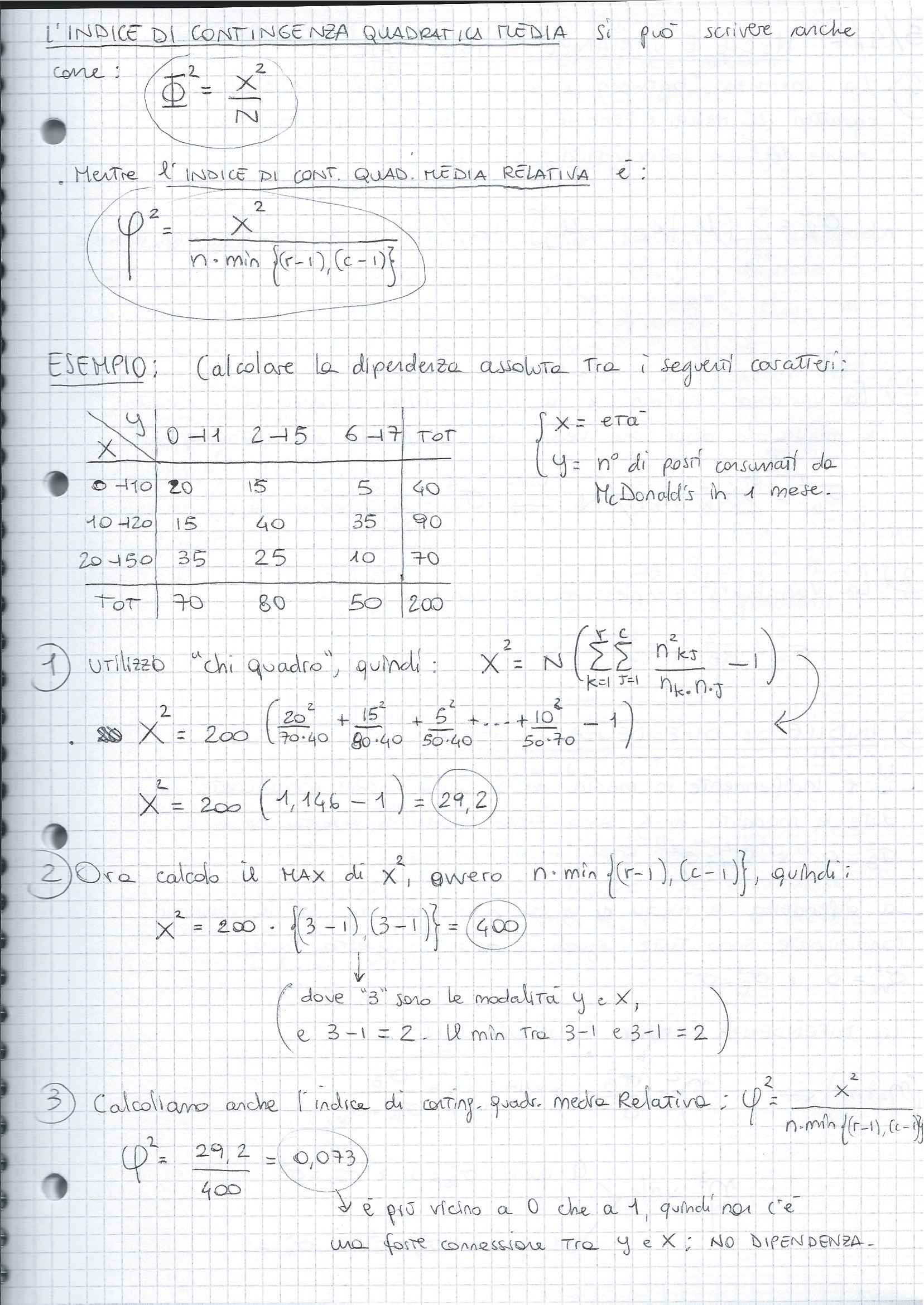 Statistica - Indice di contingenza quadratica media