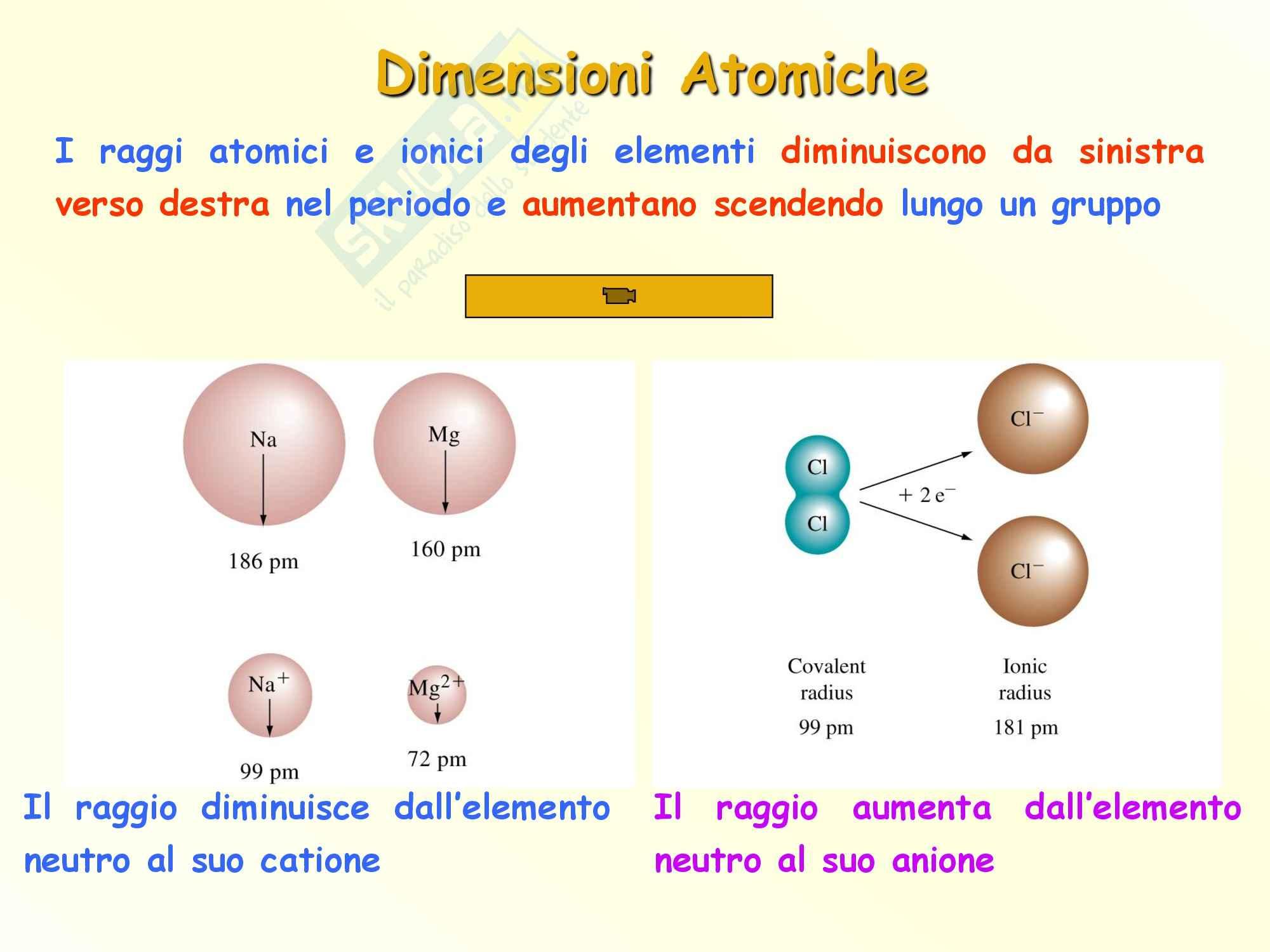 Chimica inorganica - la tavola periodica degli elementi Pag. 6