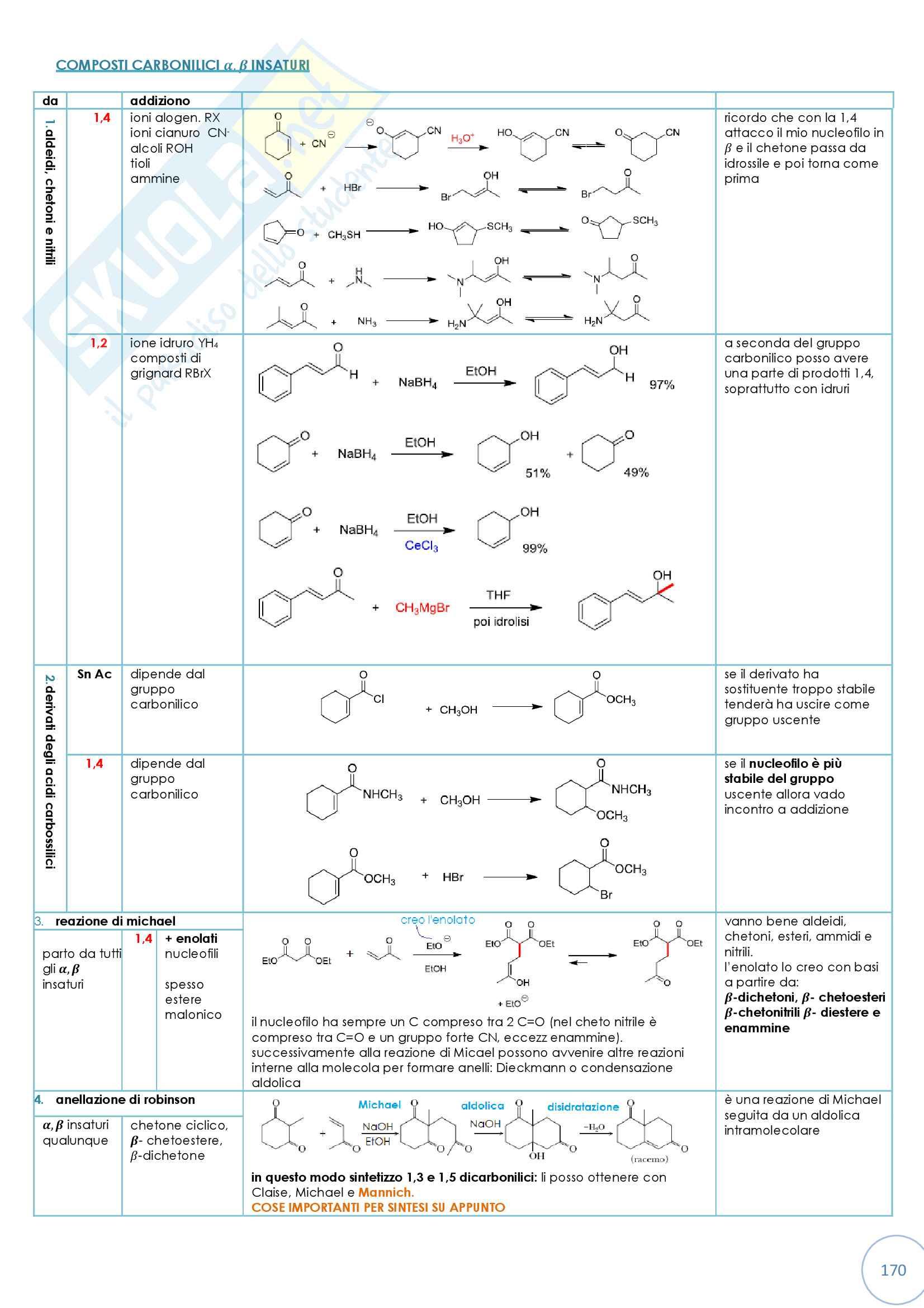 Tabella riassuntiva di reattività dei composti organici Pag. 21