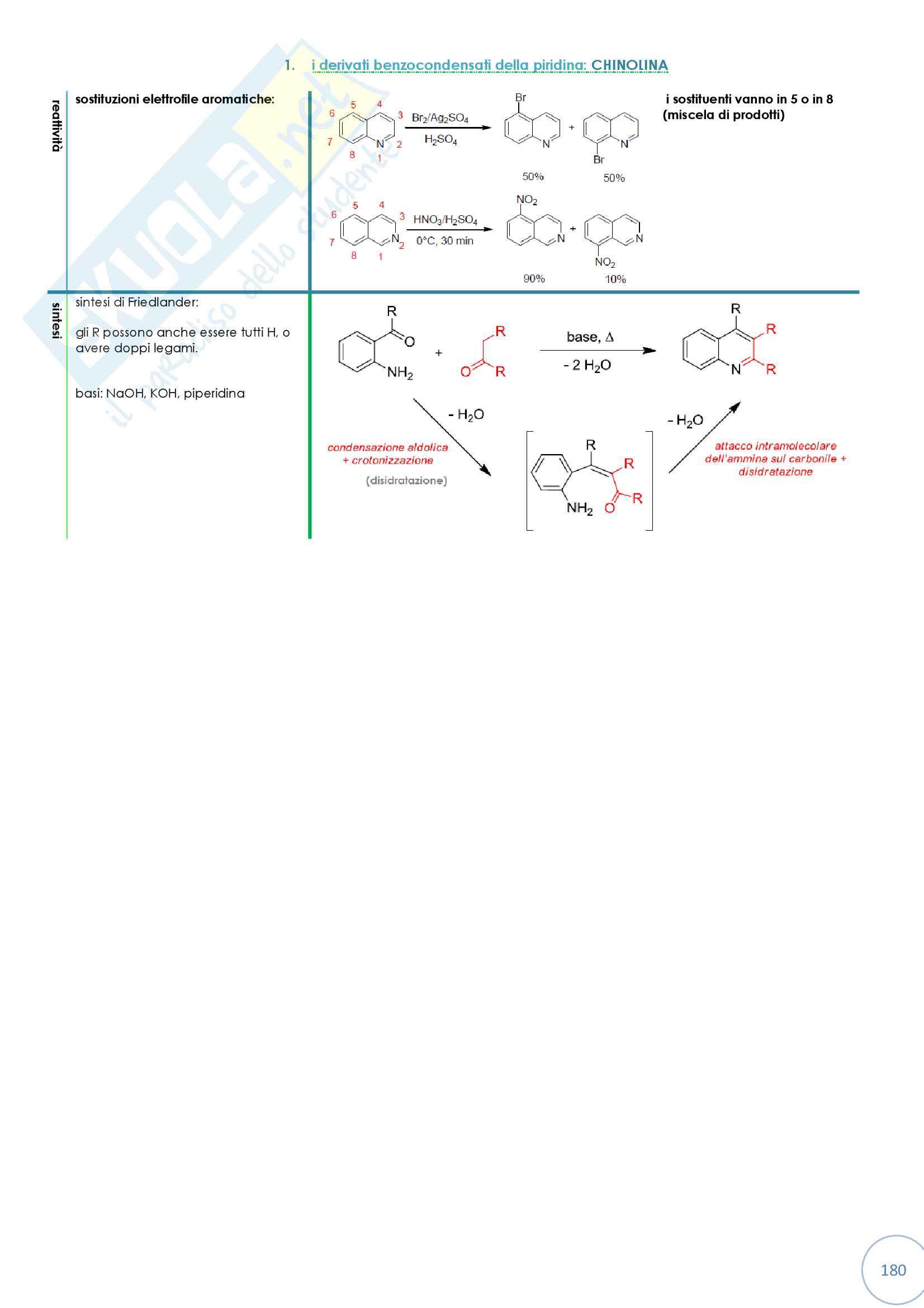 Tabella riassuntiva di reattività dei composti organici Pag. 31