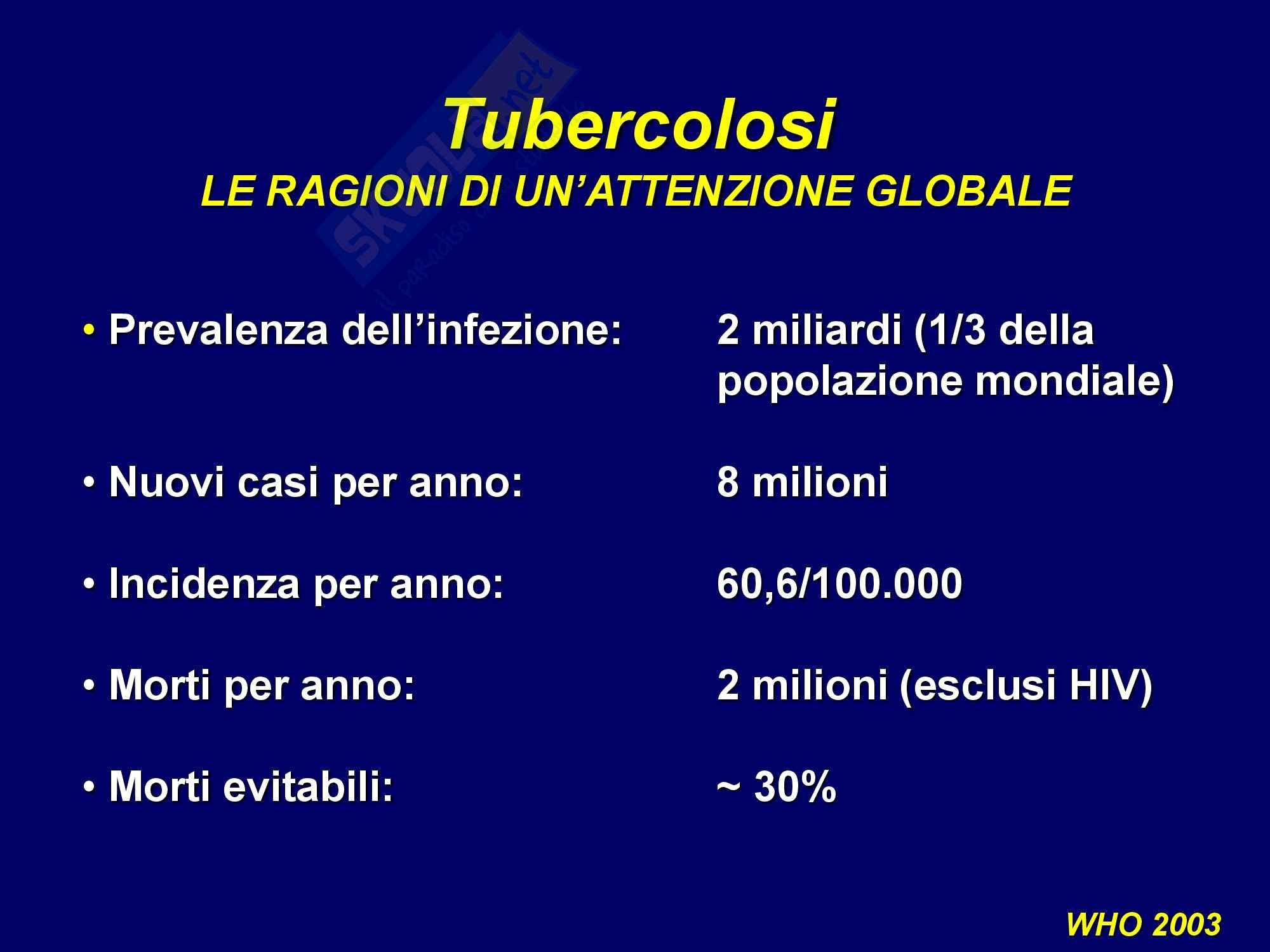 TBC - Tubercolosi polmonare Pag. 6
