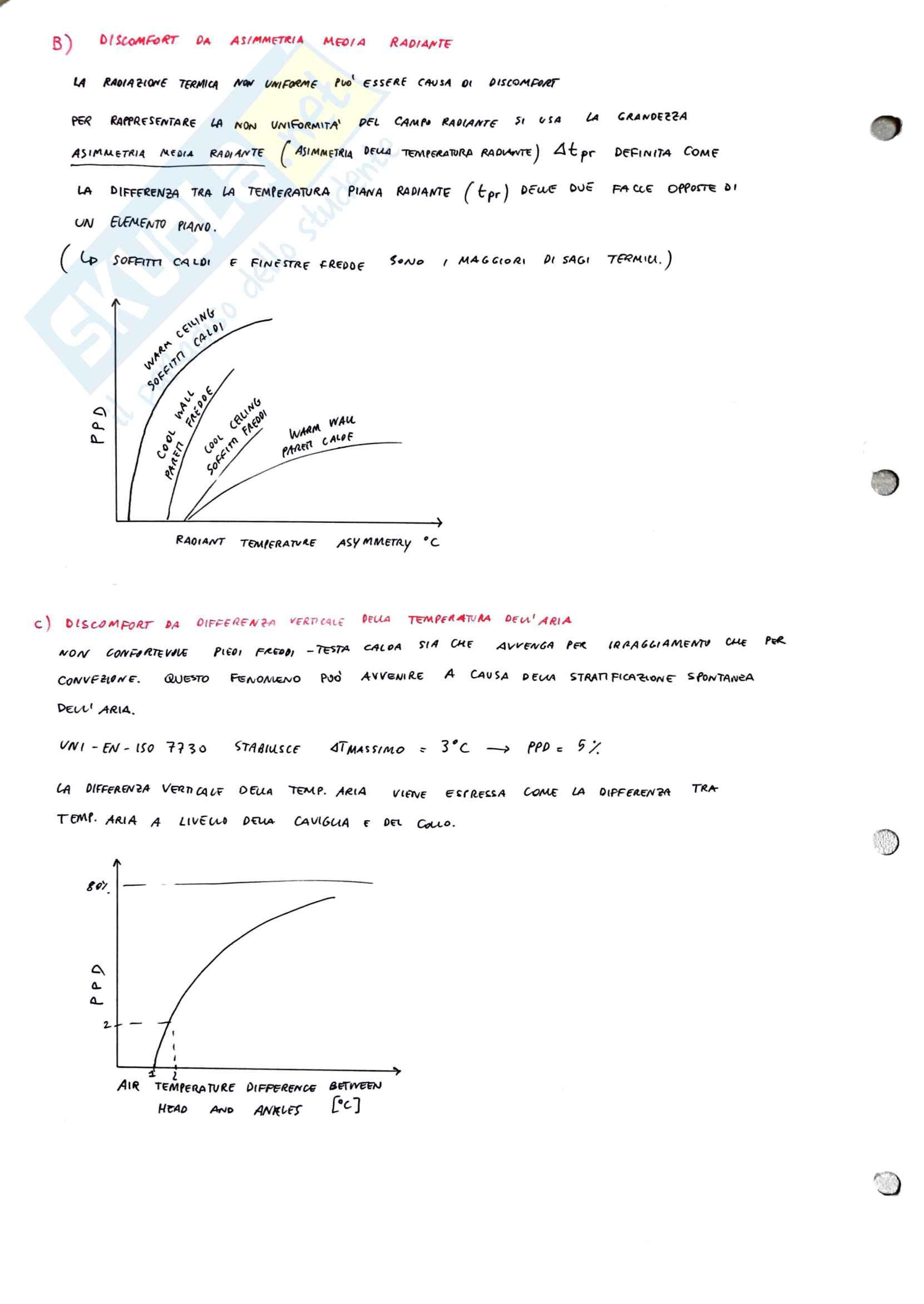 Comfort Termoigrometrico - Fanger Pag. 11