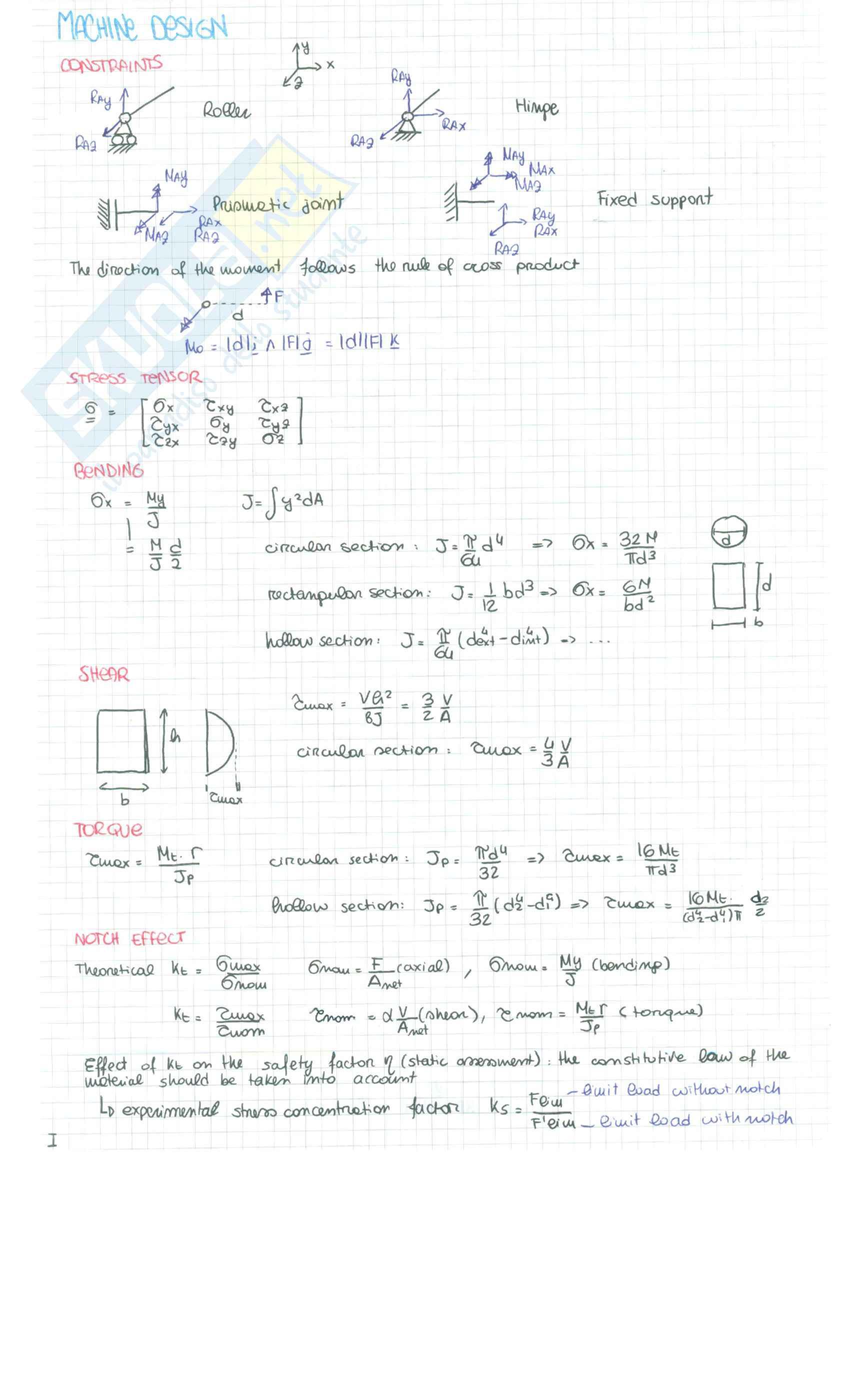 Machine Design Formulario