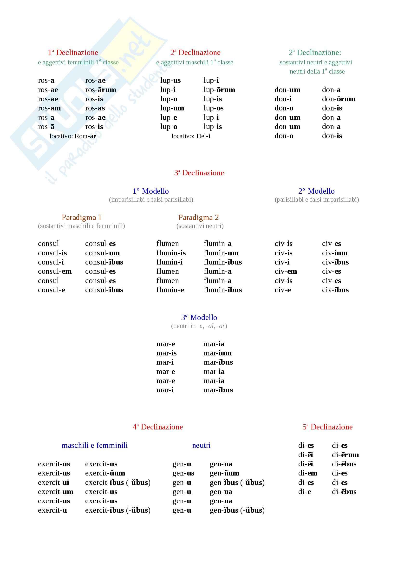 Lingua latina - cinque declinazioni della lingua latina