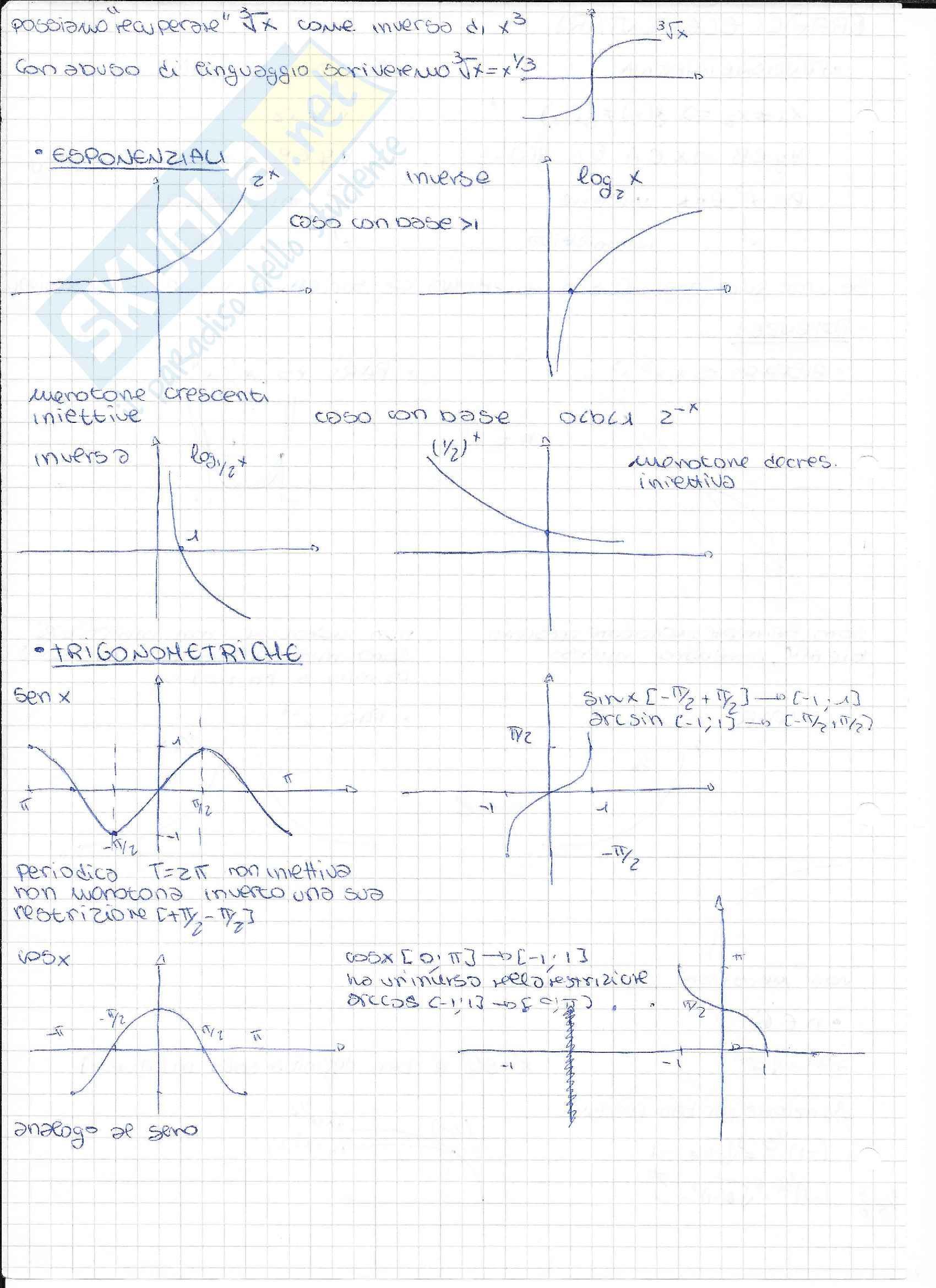 Analisi 1: Appunti completi con dimostrazioni Pag. 16