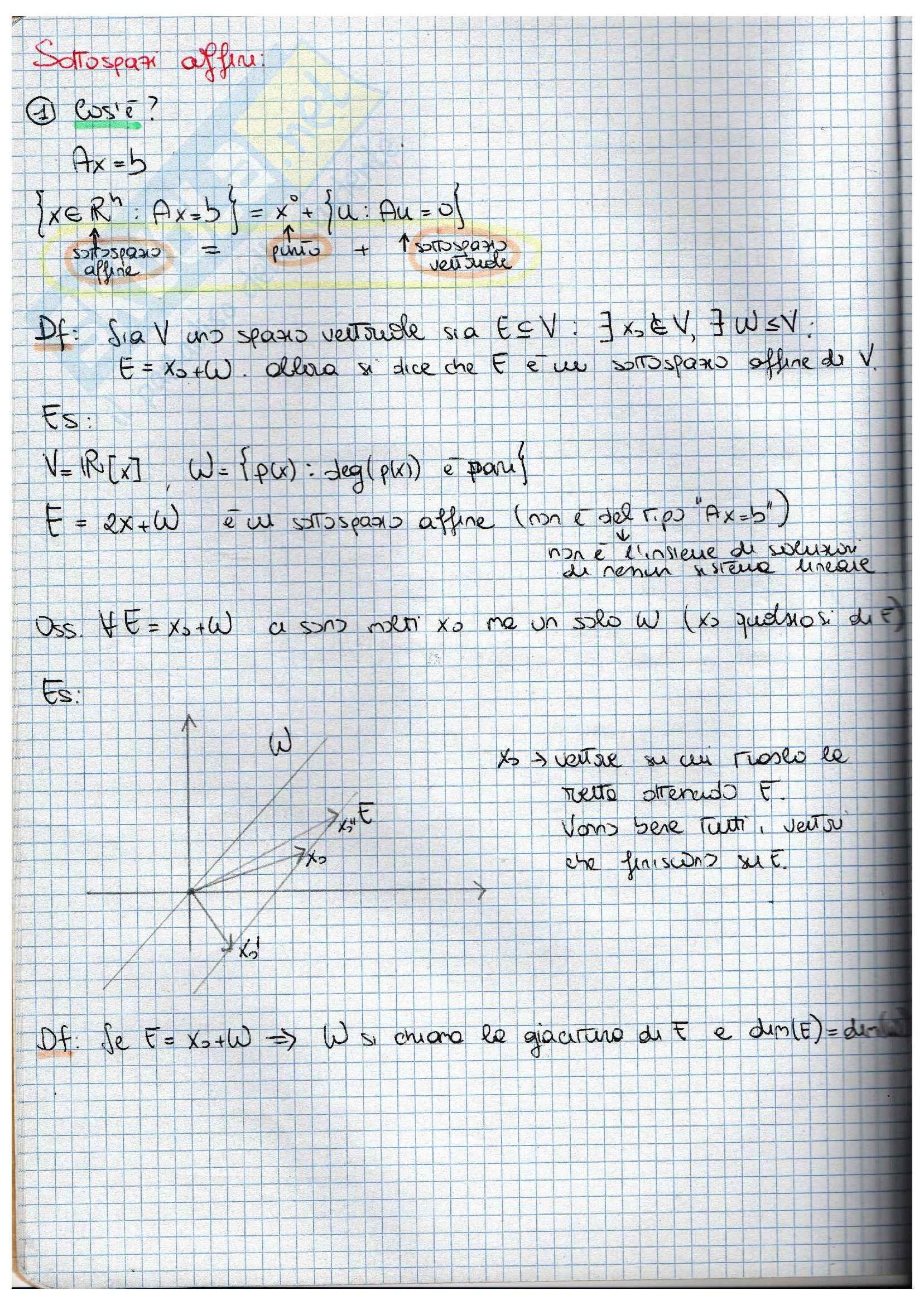 Sottospazi affini, Algebra Lineare